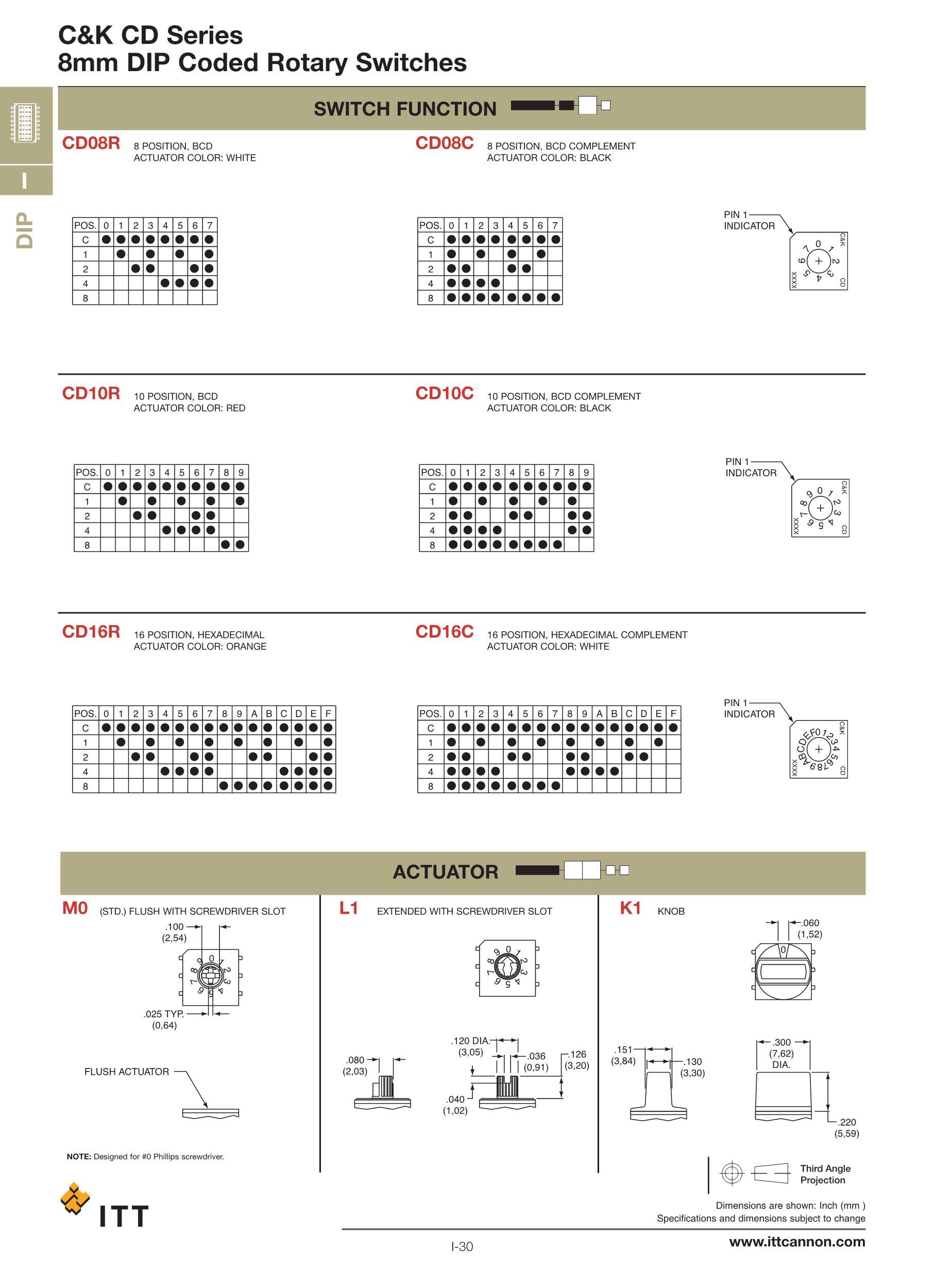16.000M(EX03)'s pdf picture 3