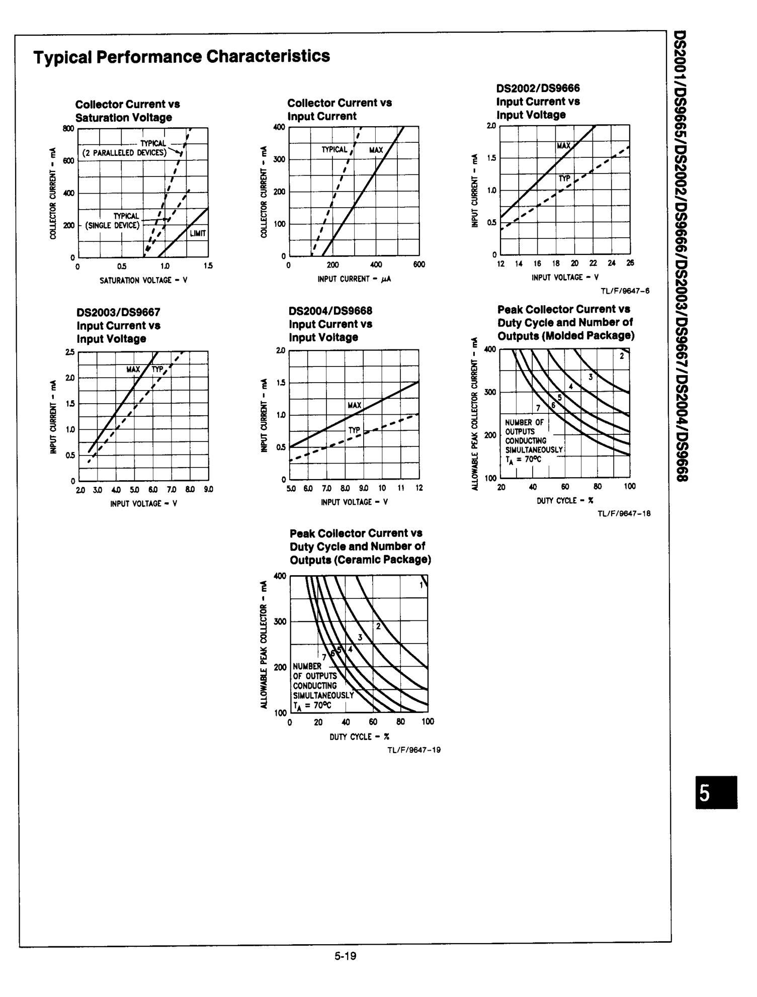 DS2006CN's pdf picture 3