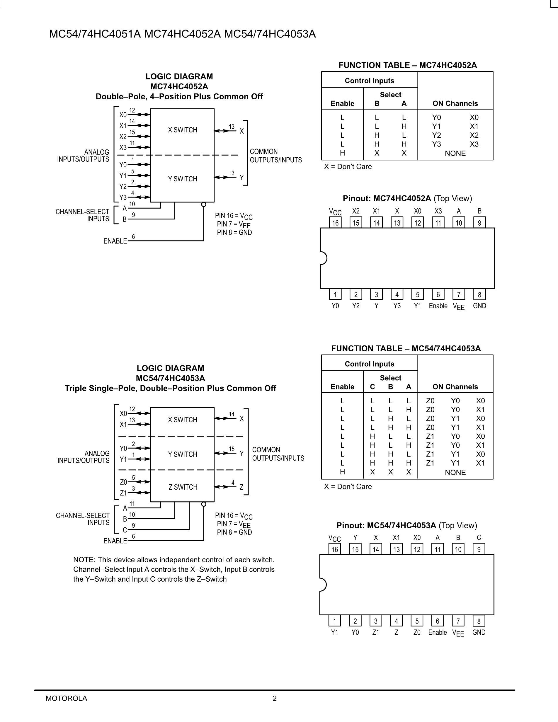4053CN's pdf picture 2