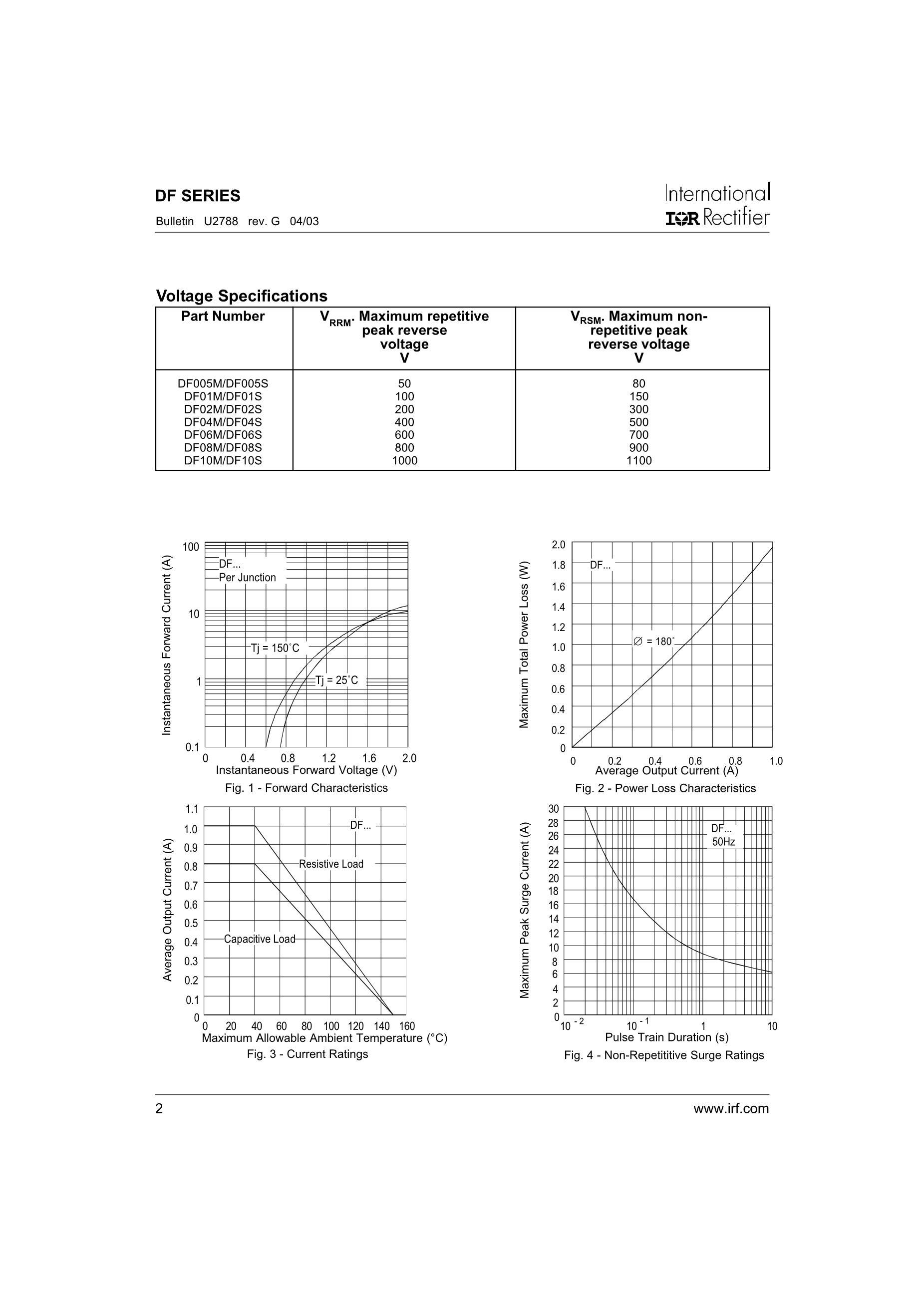 DF02S's pdf picture 2