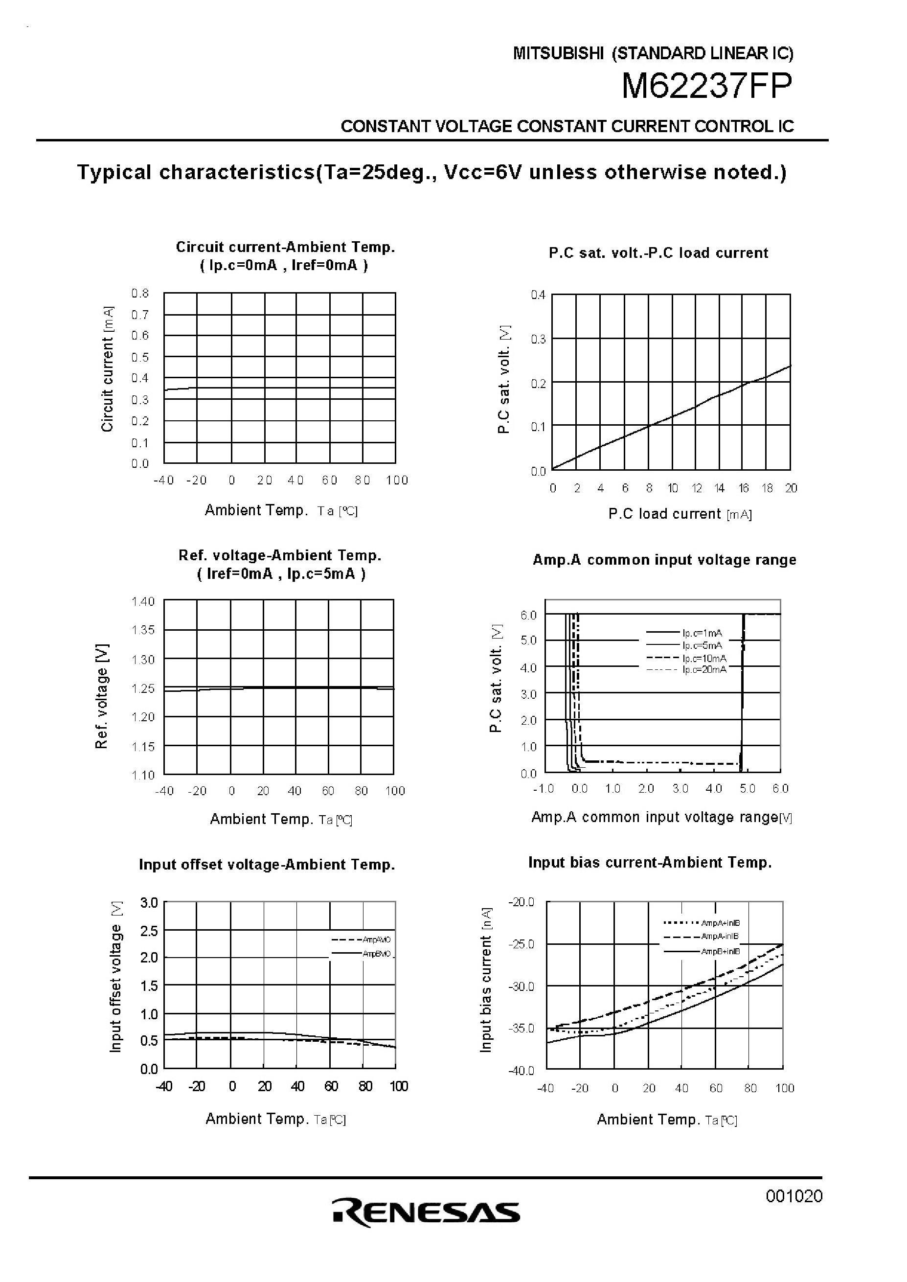M62253FP's pdf picture 3