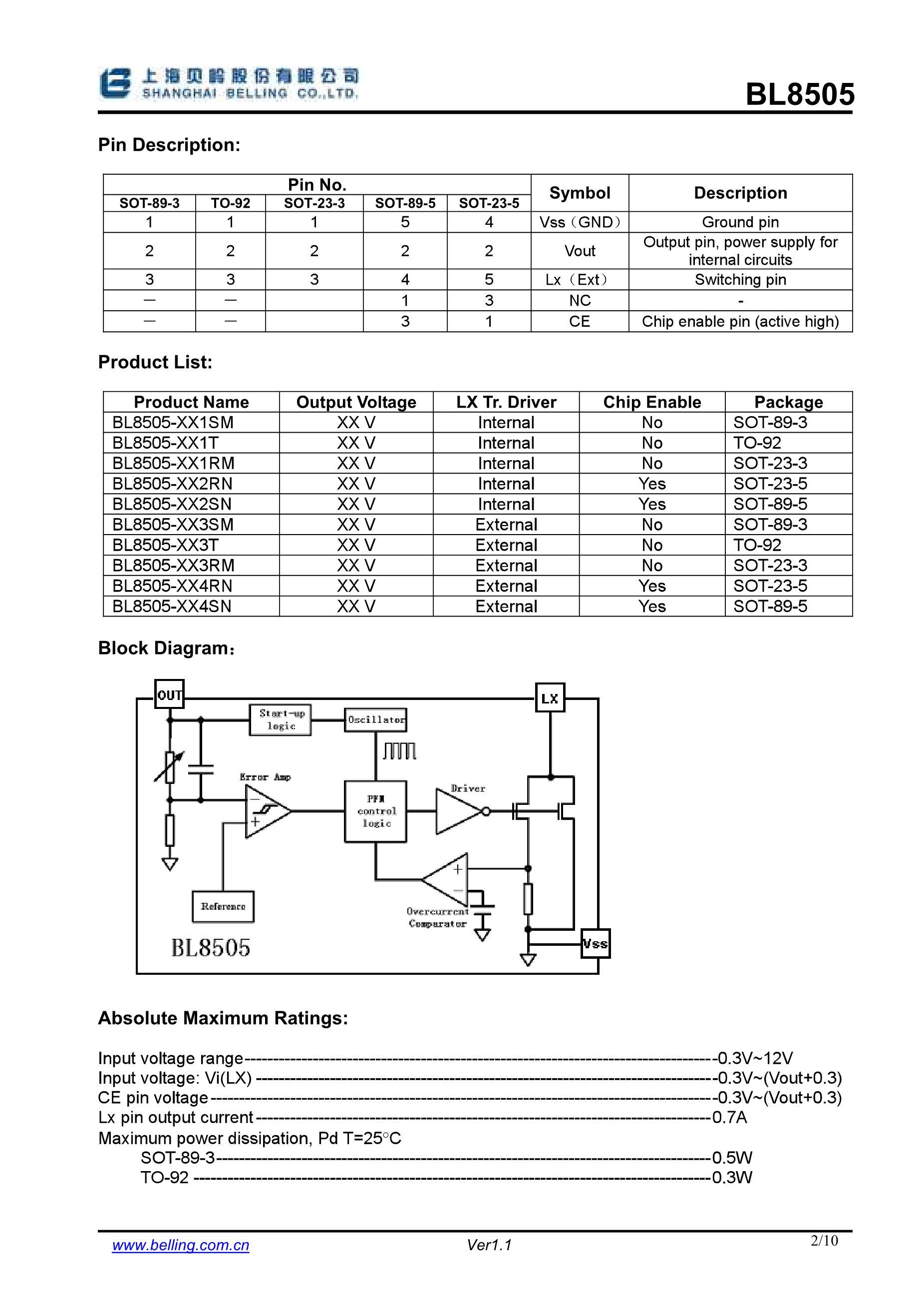 BL8506-12NRM's pdf picture 2