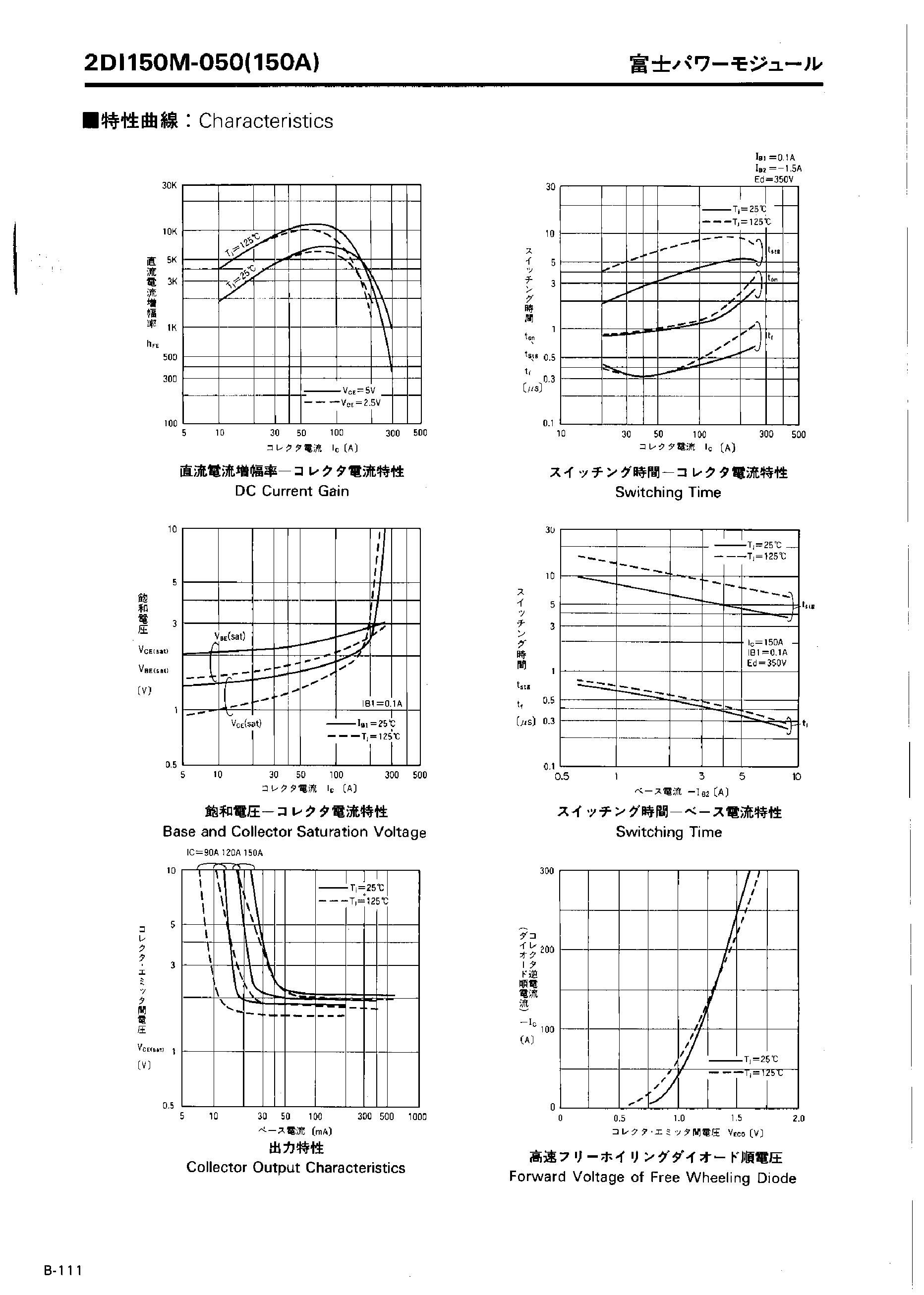 2DI100Z-120's pdf picture 2
