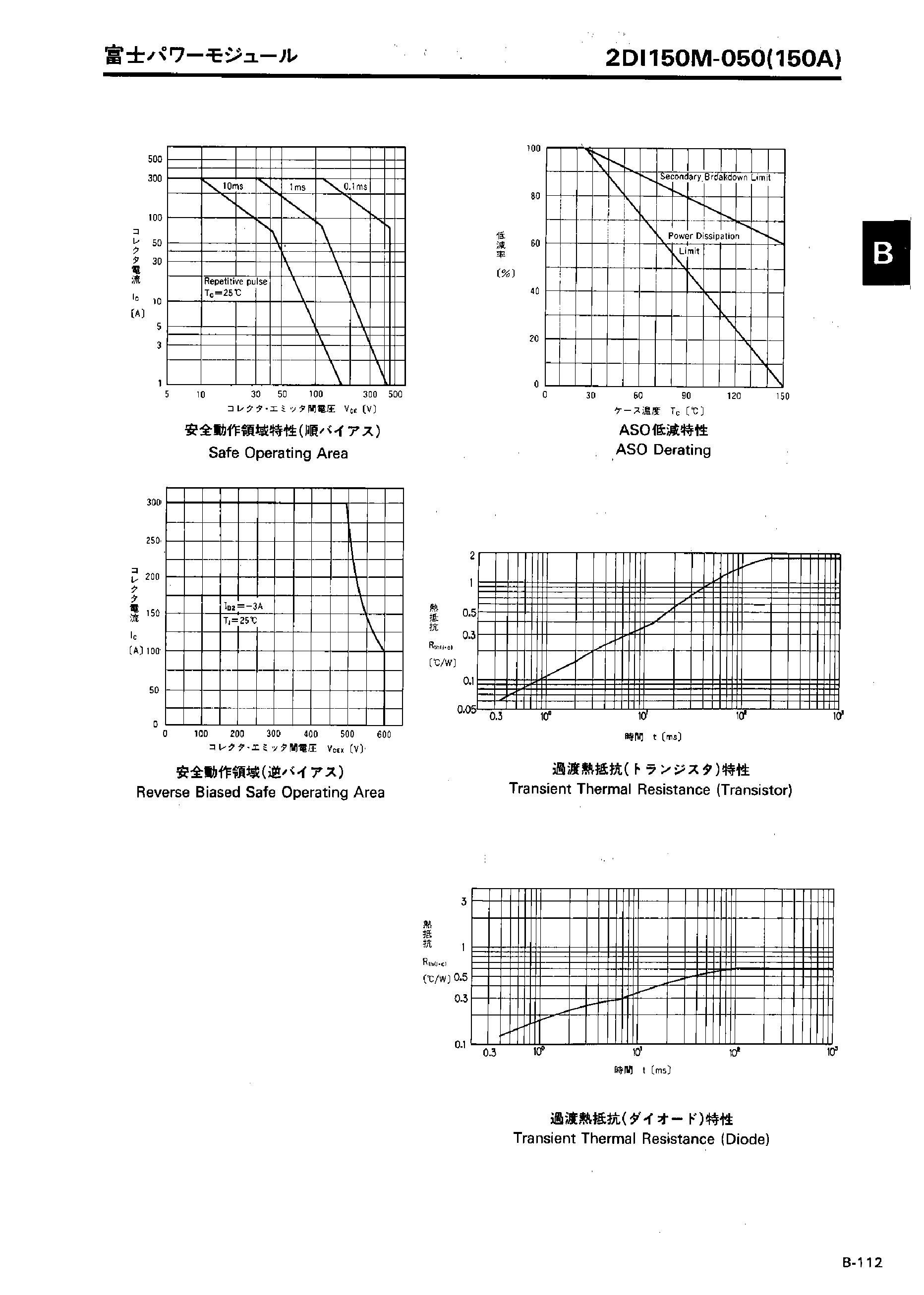 2DI100Z-120's pdf picture 3