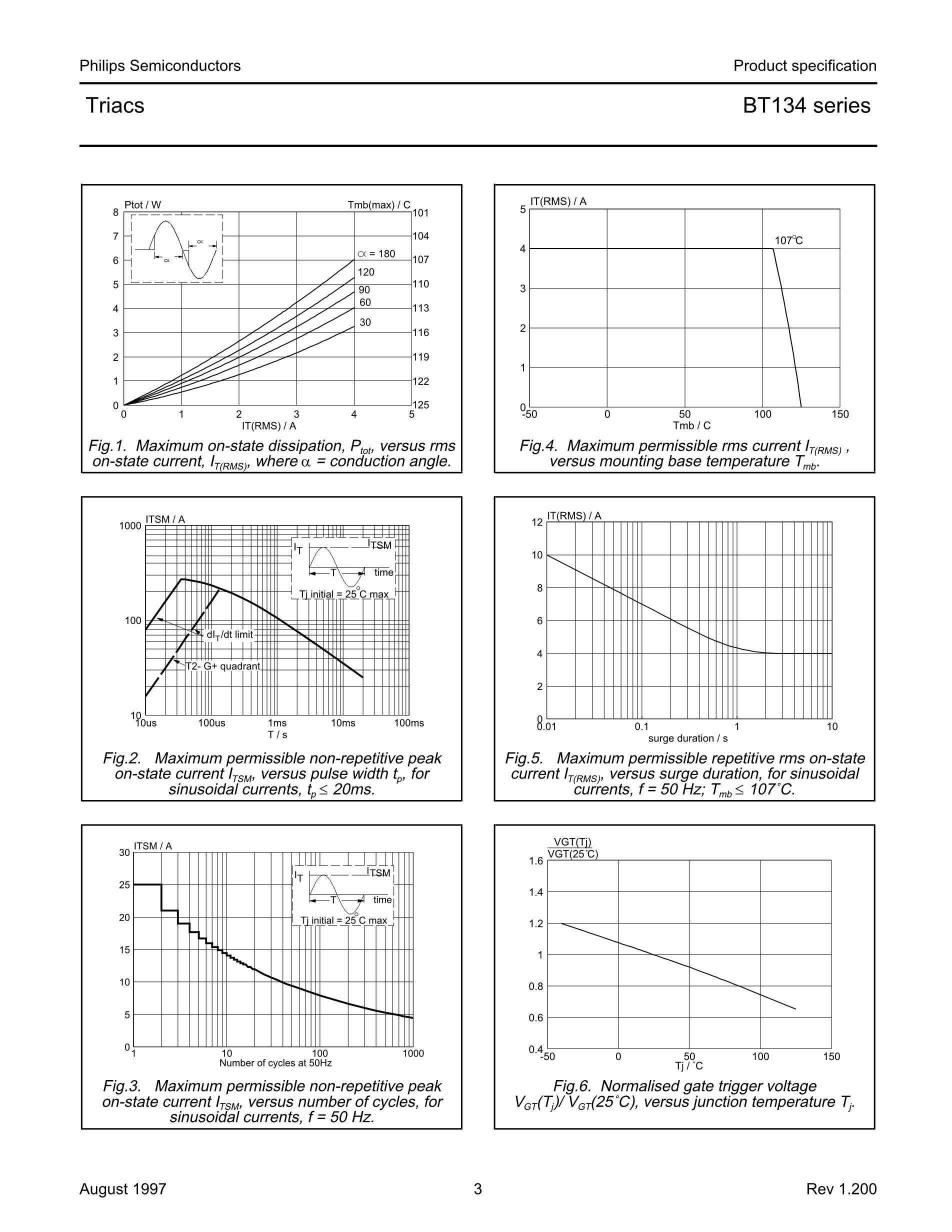 BT136-60V's pdf picture 3