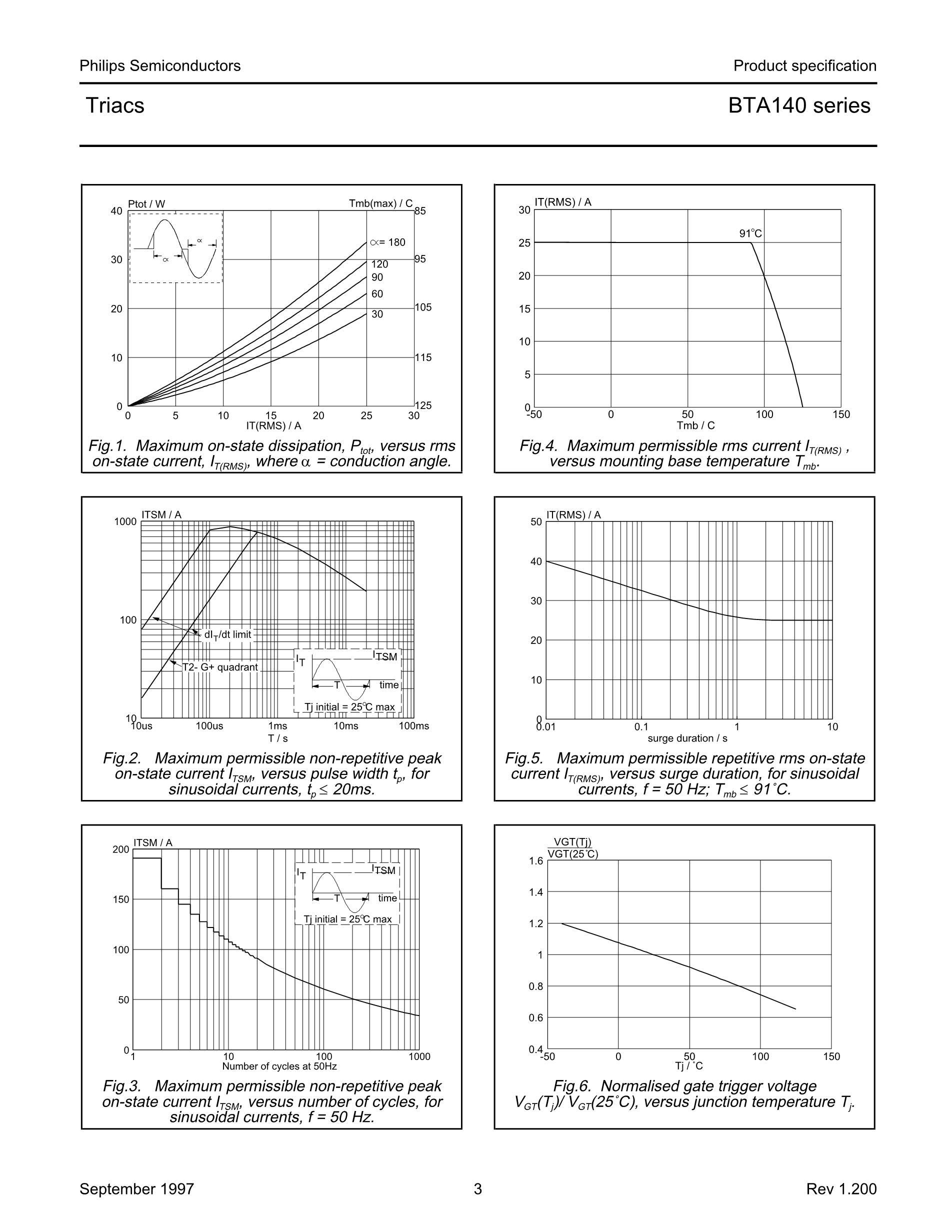 BTA16-800B=BTA416Y-800B's pdf picture 3