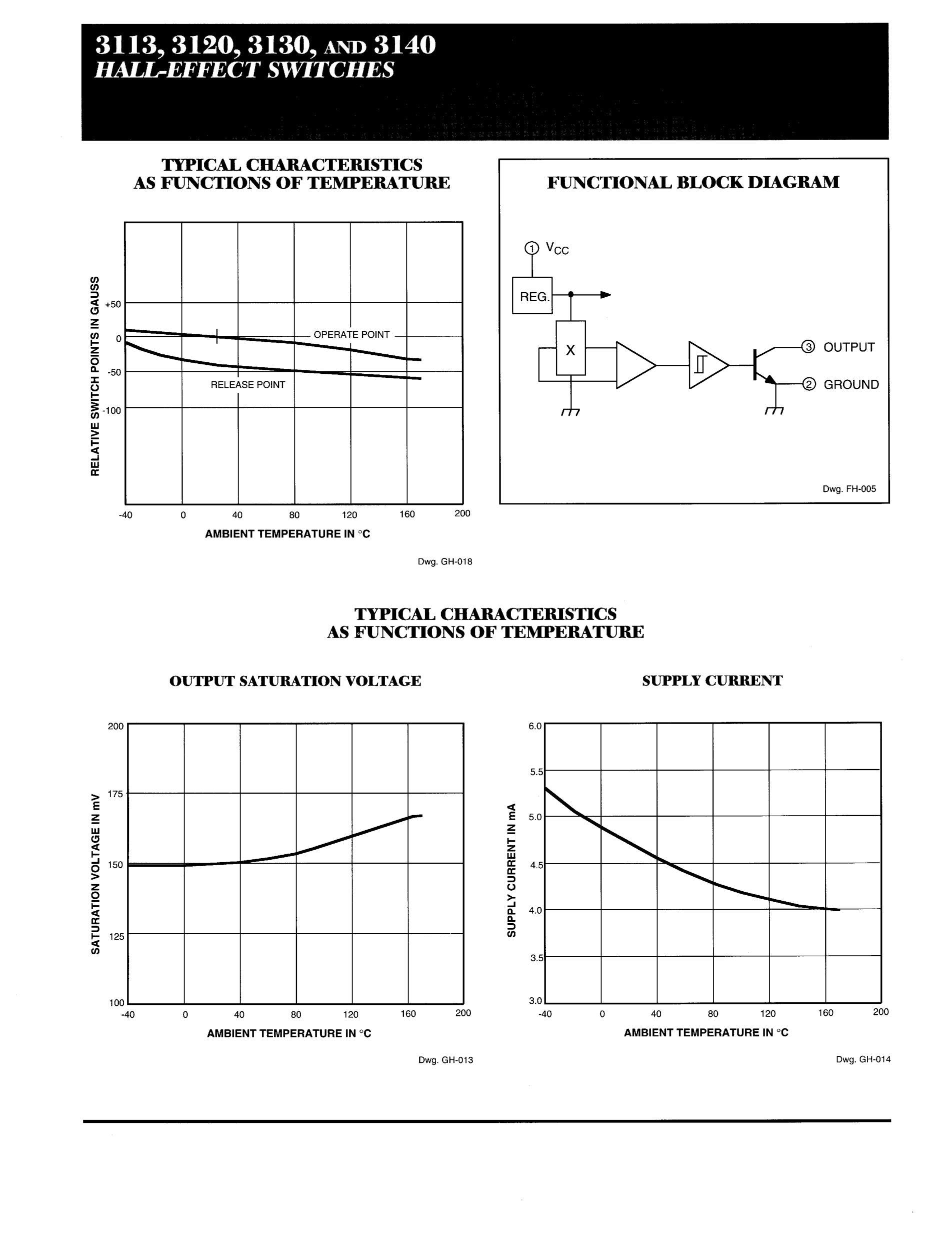 ALLEGRO's pdf picture 3
