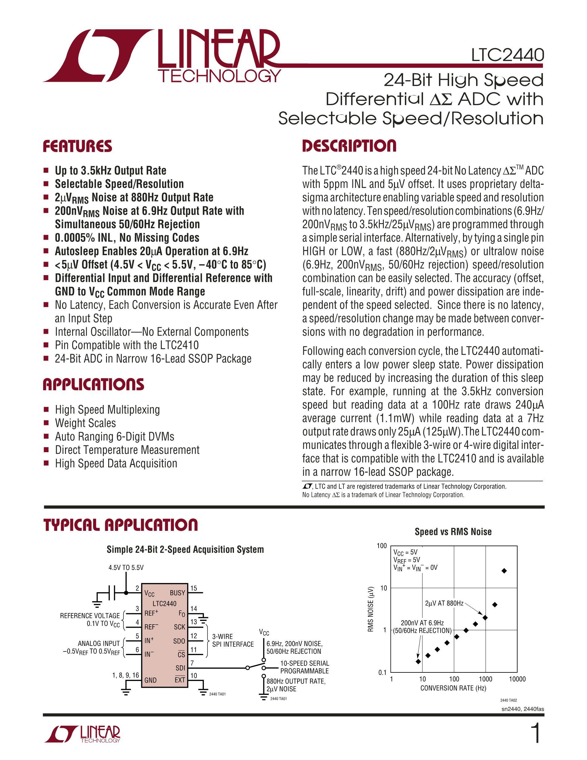 LTC2435CGN-1's pdf picture 1