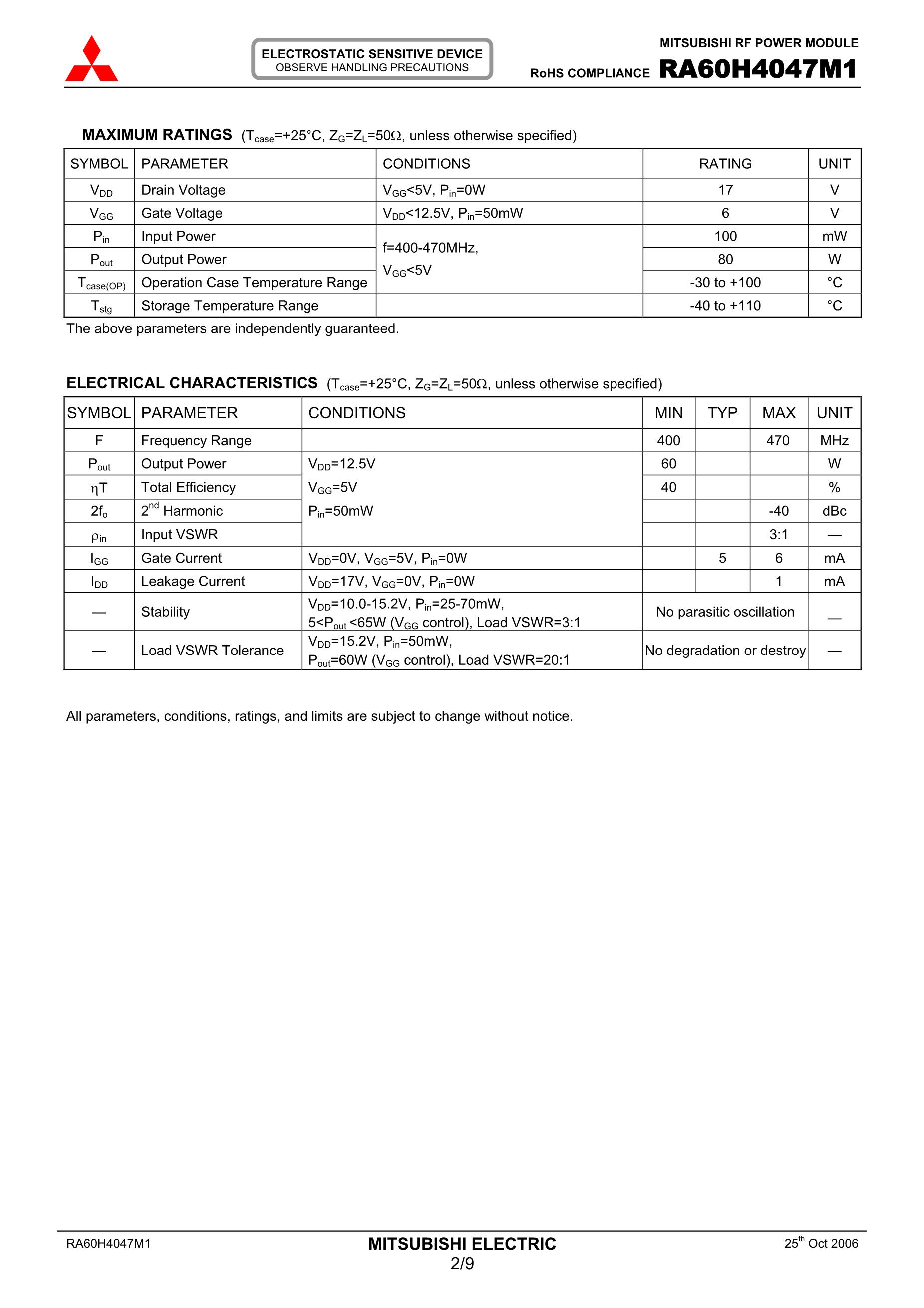 RA60H4452M1,RA60H4452M1-501's pdf picture 2