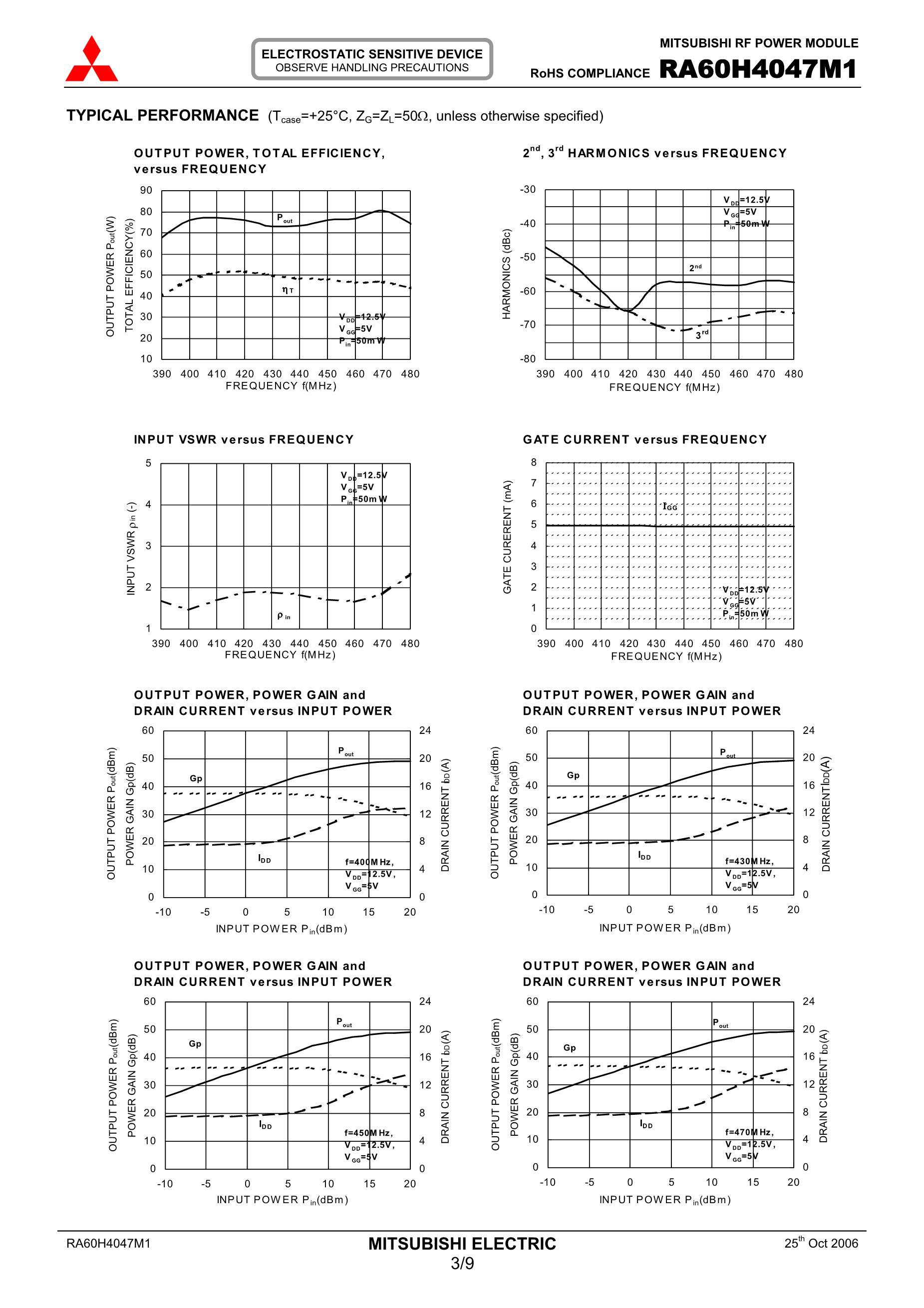RA60H4452M1,RA60H4452M1-501's pdf picture 3