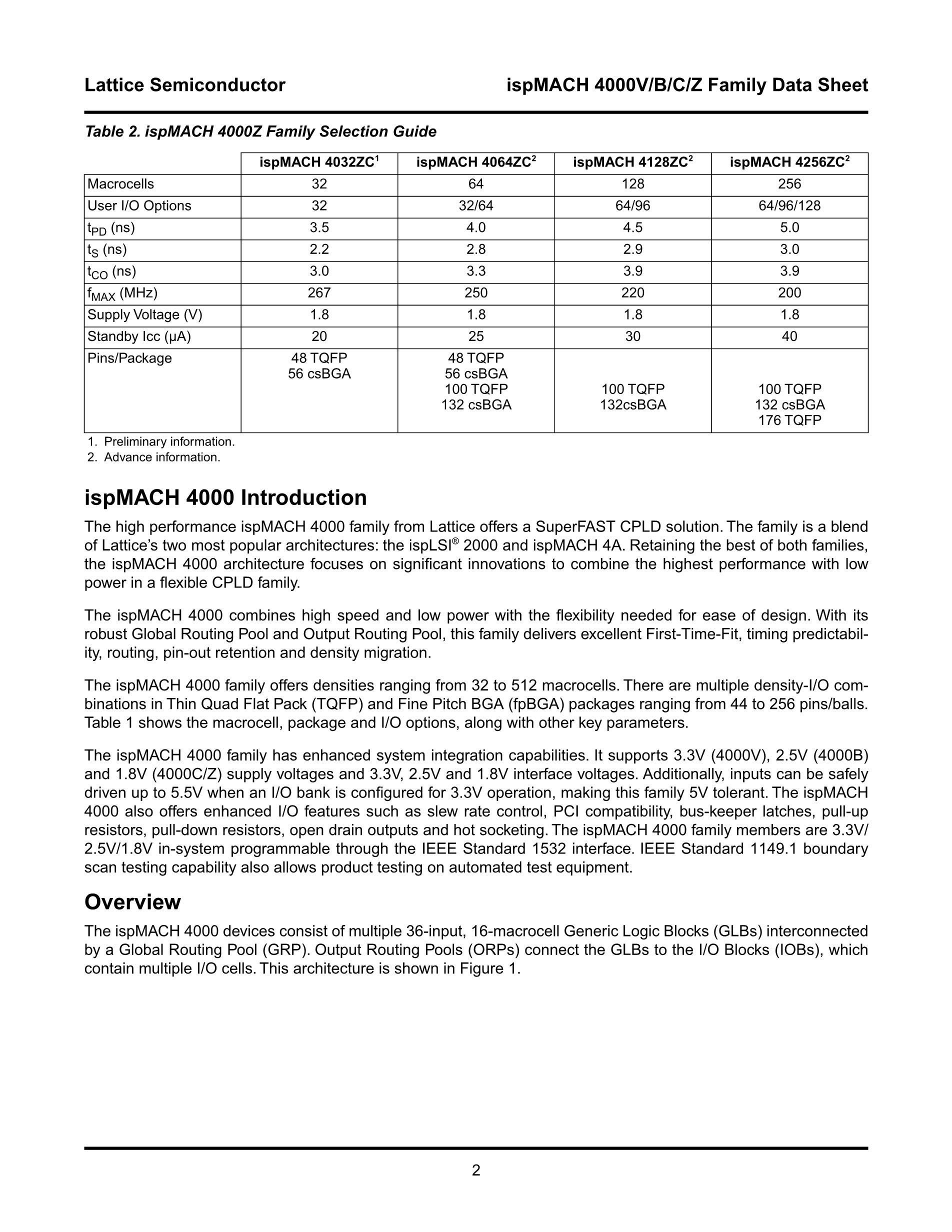 LC4384V-35F256-10I's pdf picture 2