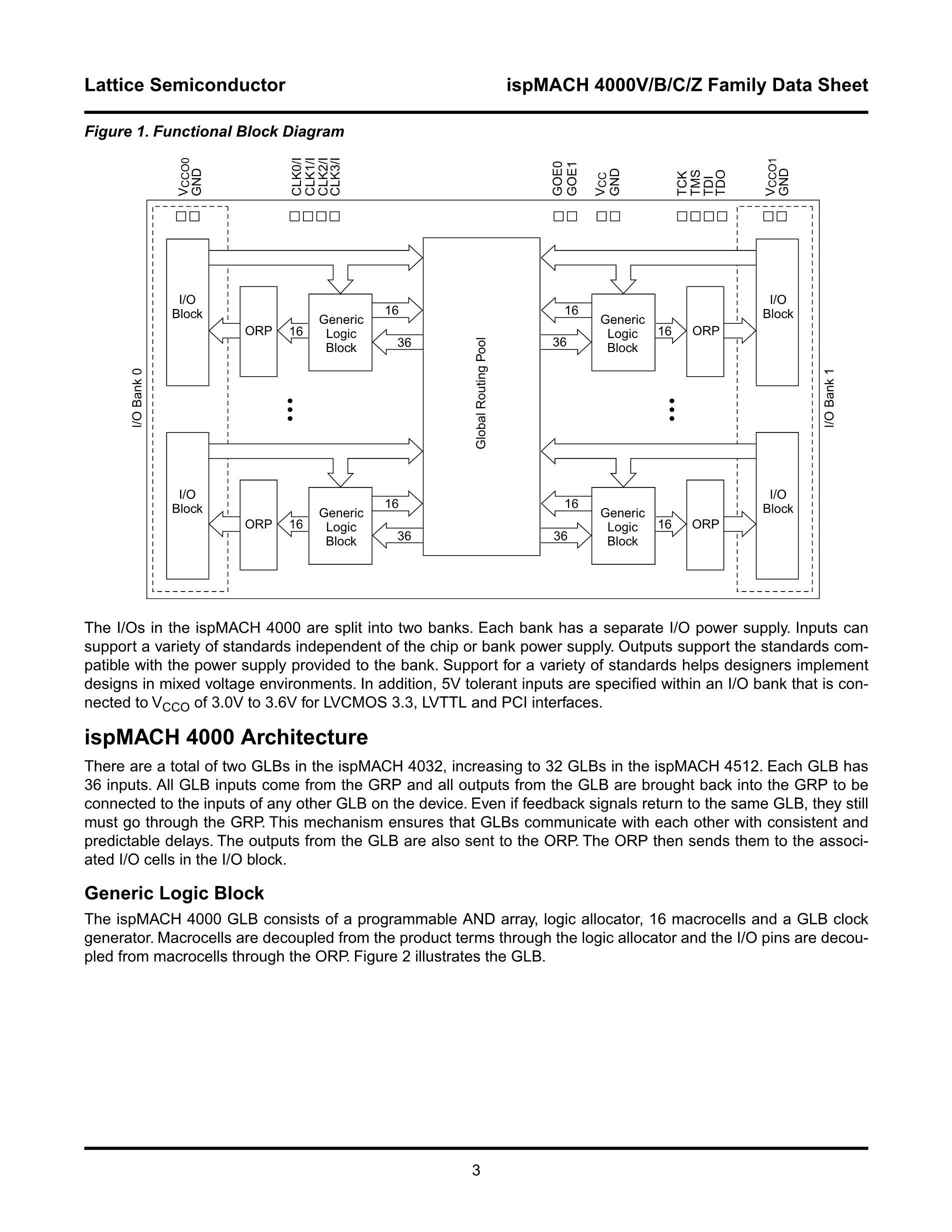LC4384V-35F256-10I's pdf picture 3