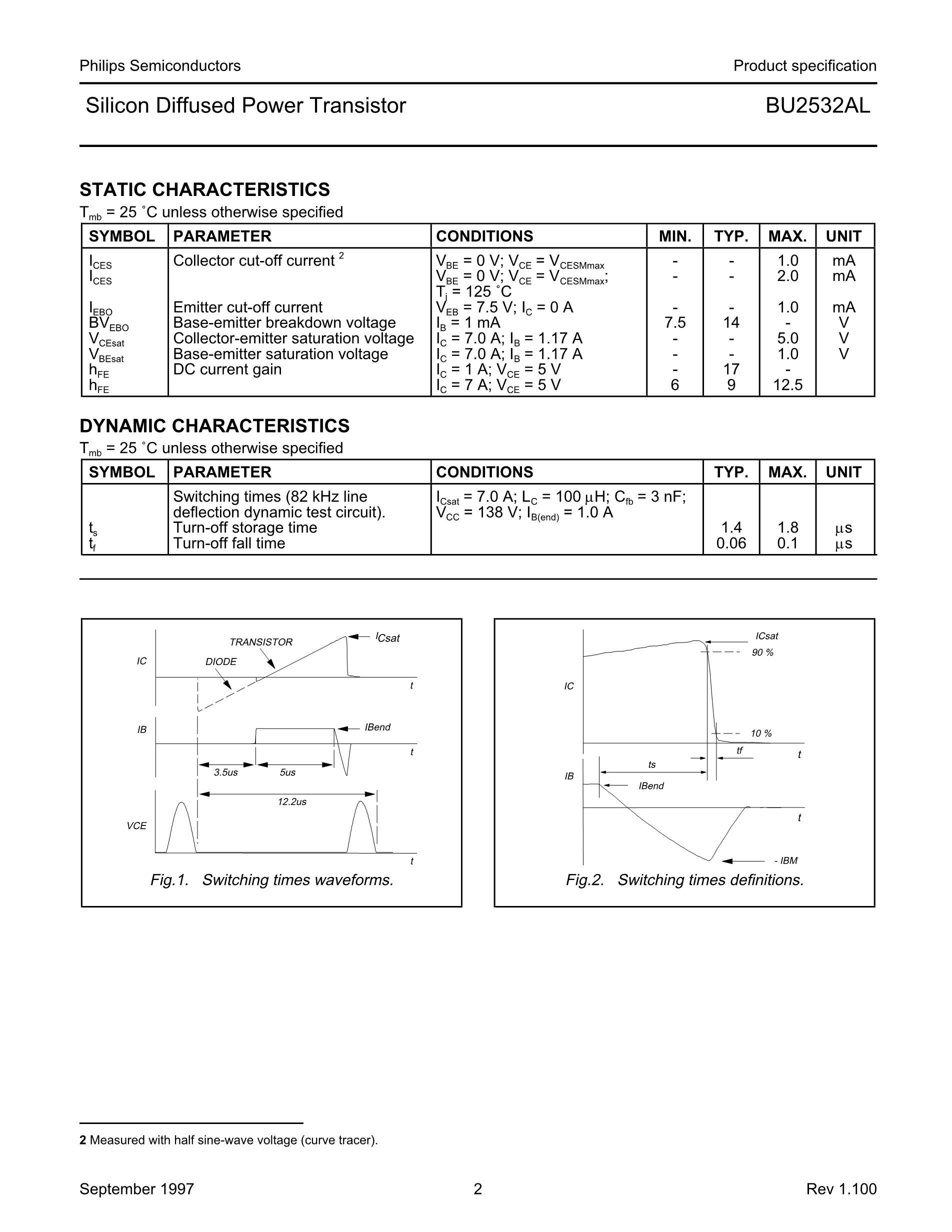2532A's pdf picture 2