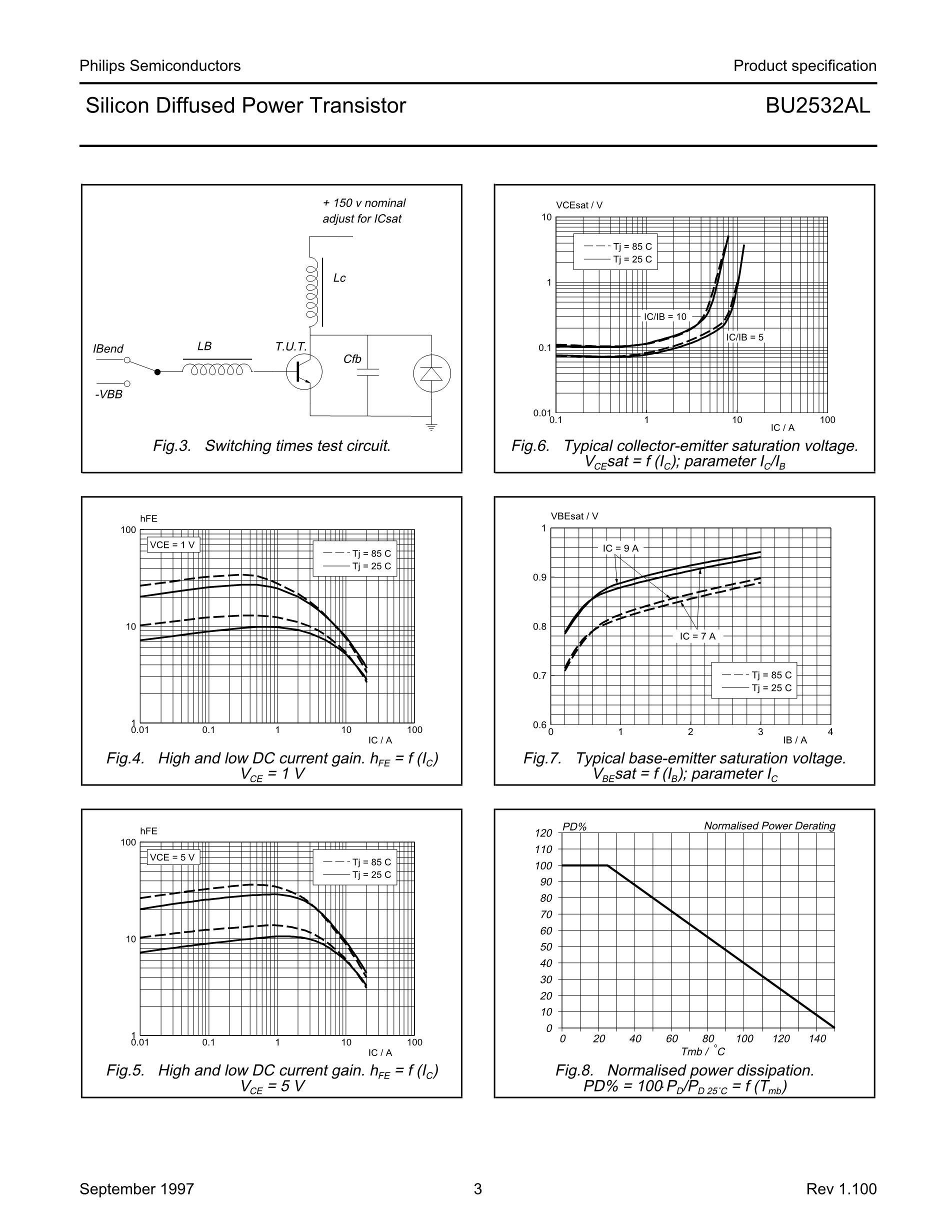 2532A's pdf picture 3