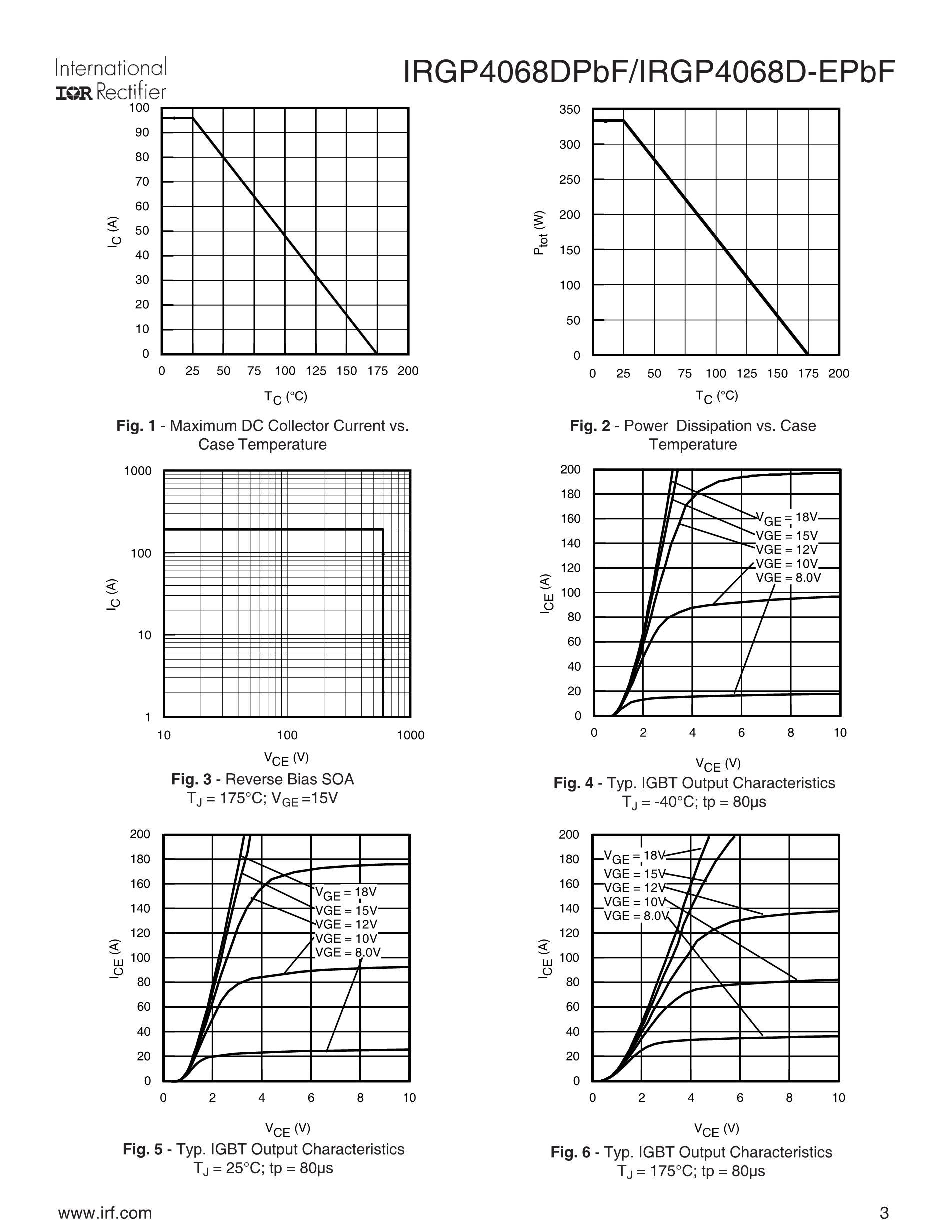 IRGP4068D-EPBF's pdf picture 3