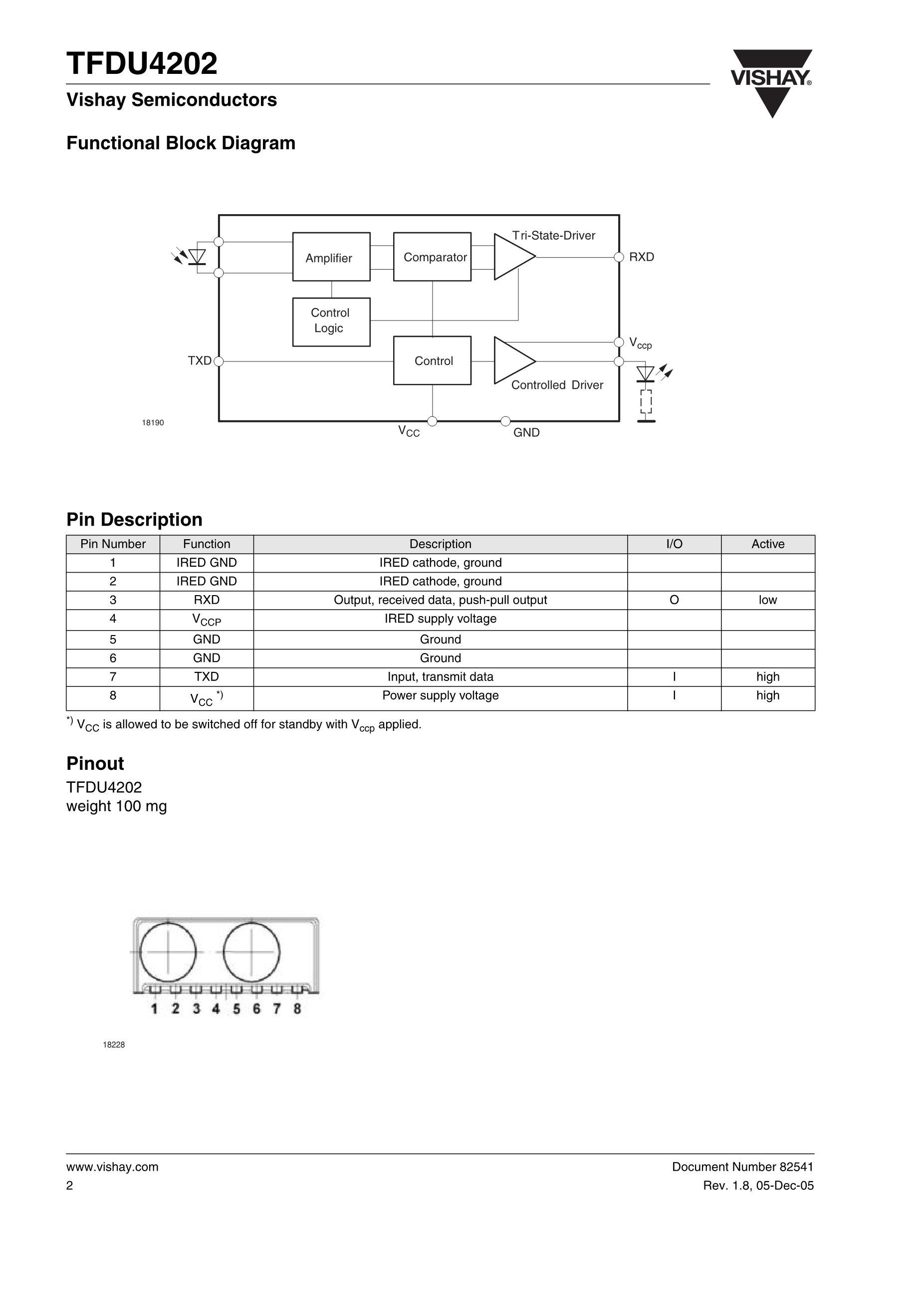 TR/3216CP-2.5A's pdf picture 2