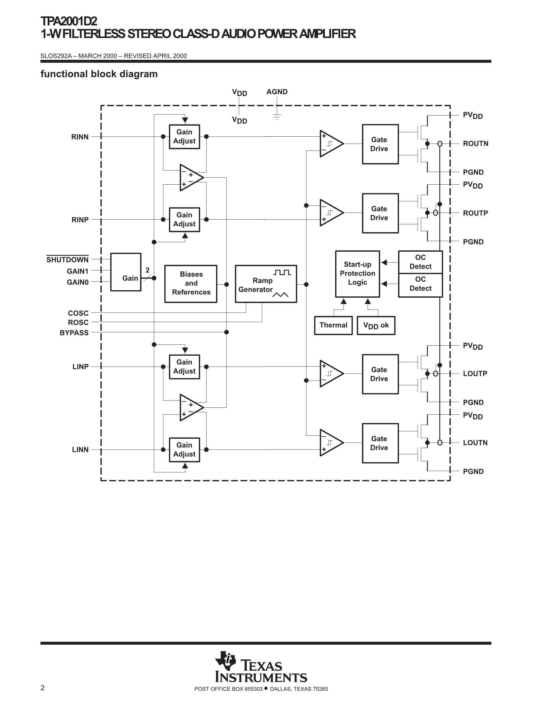 TPA2001D2PWPR's pdf picture 2