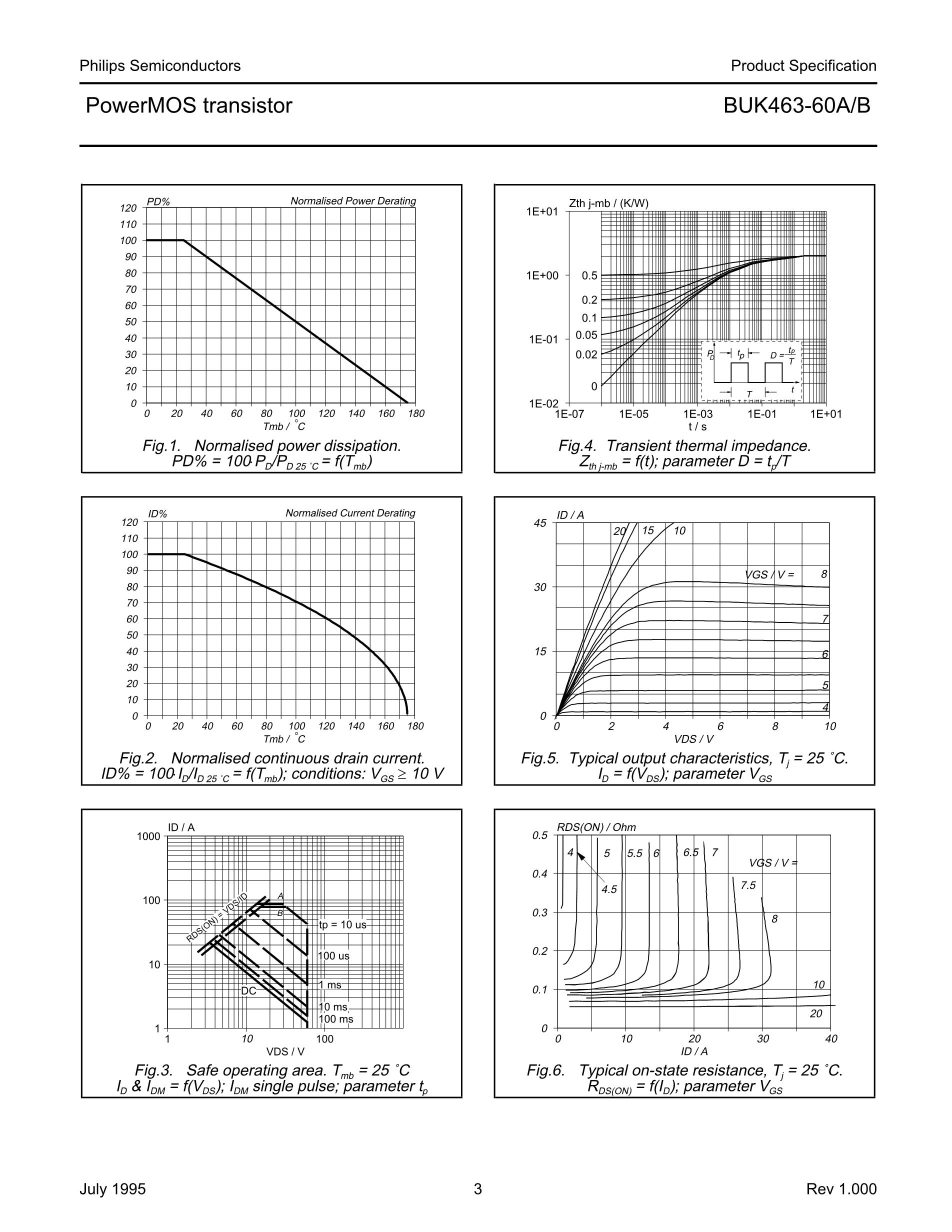 BUK416-200AE's pdf picture 3