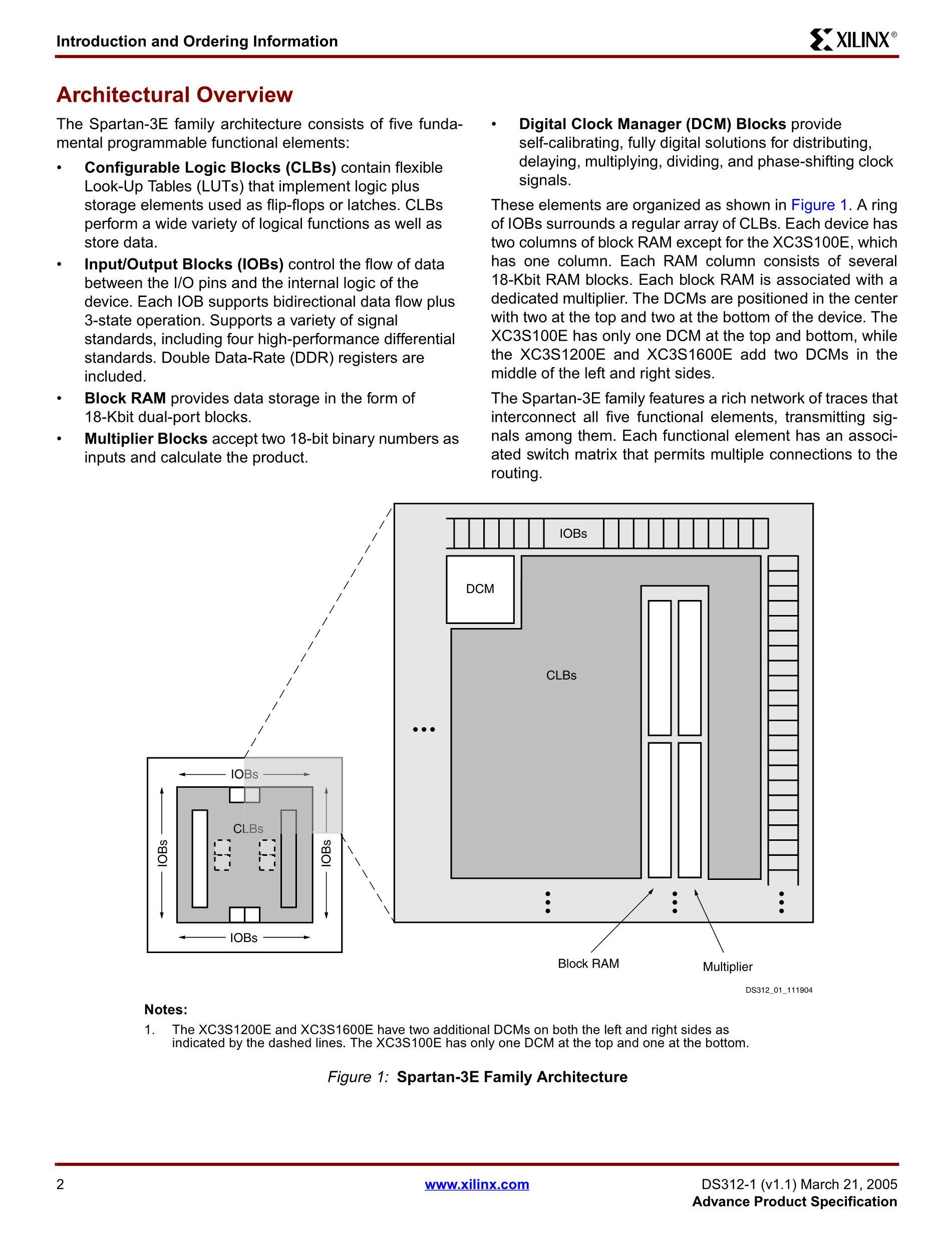 XC3S1000L-4FGG456C's pdf picture 3