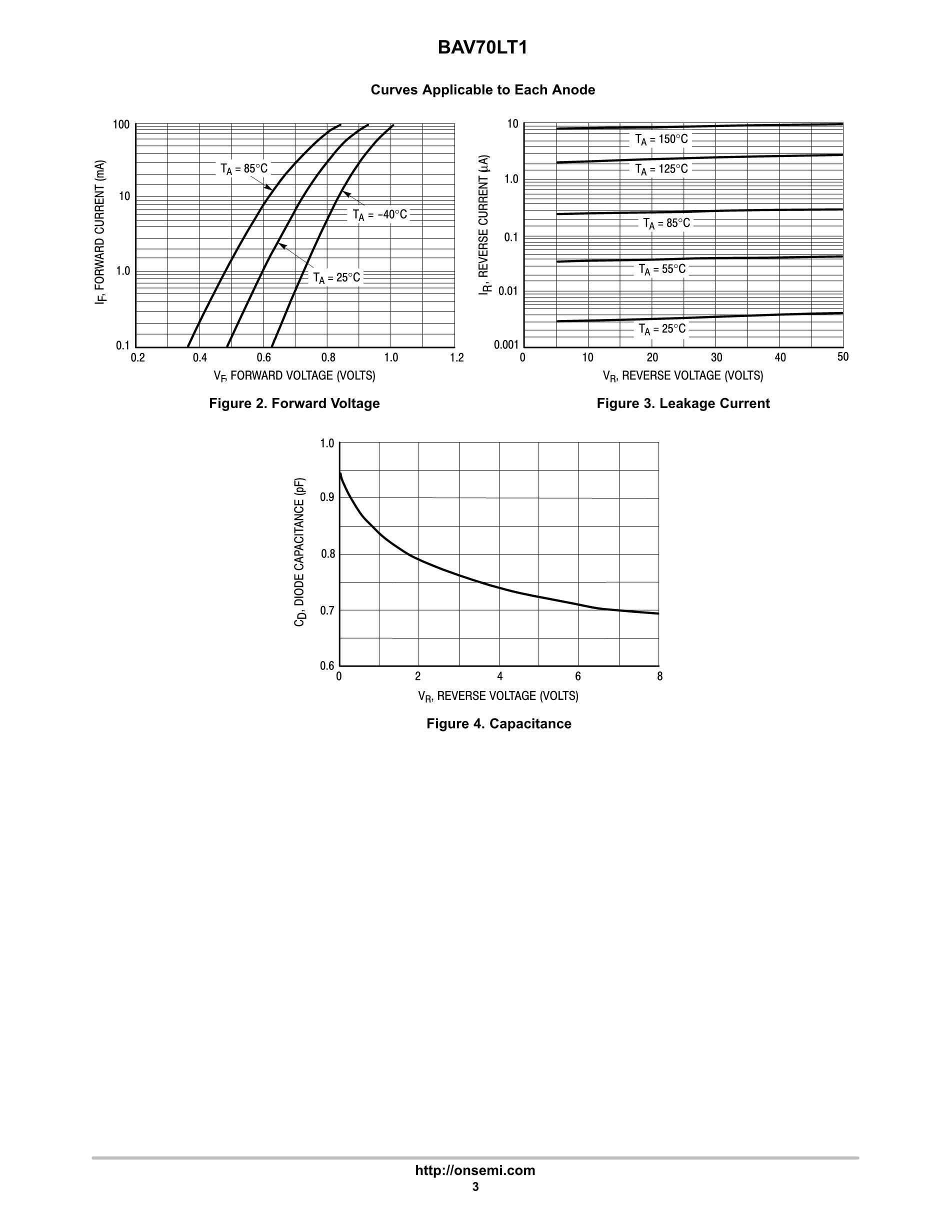 BAV70/A4P's pdf picture 3