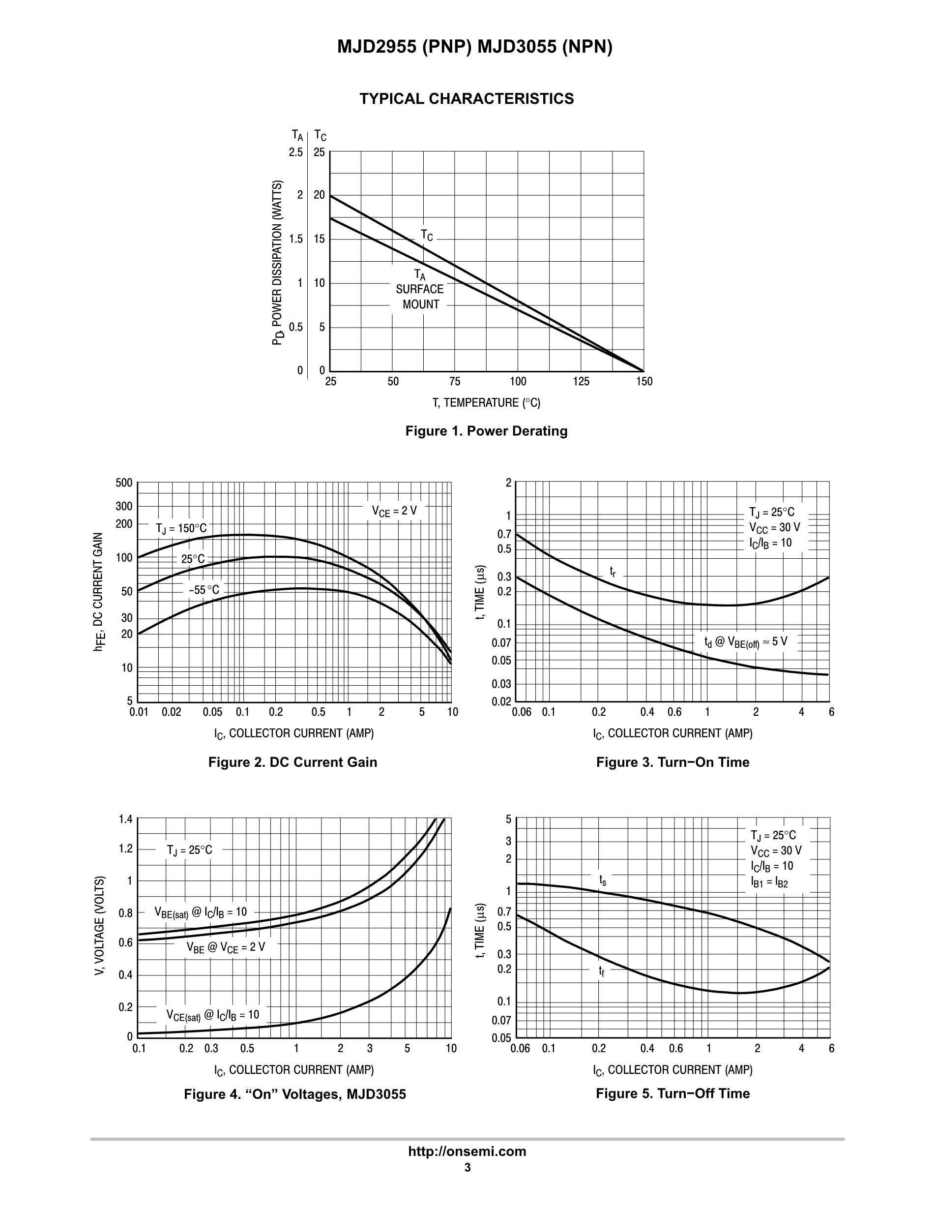 MJD32C1's pdf picture 3
