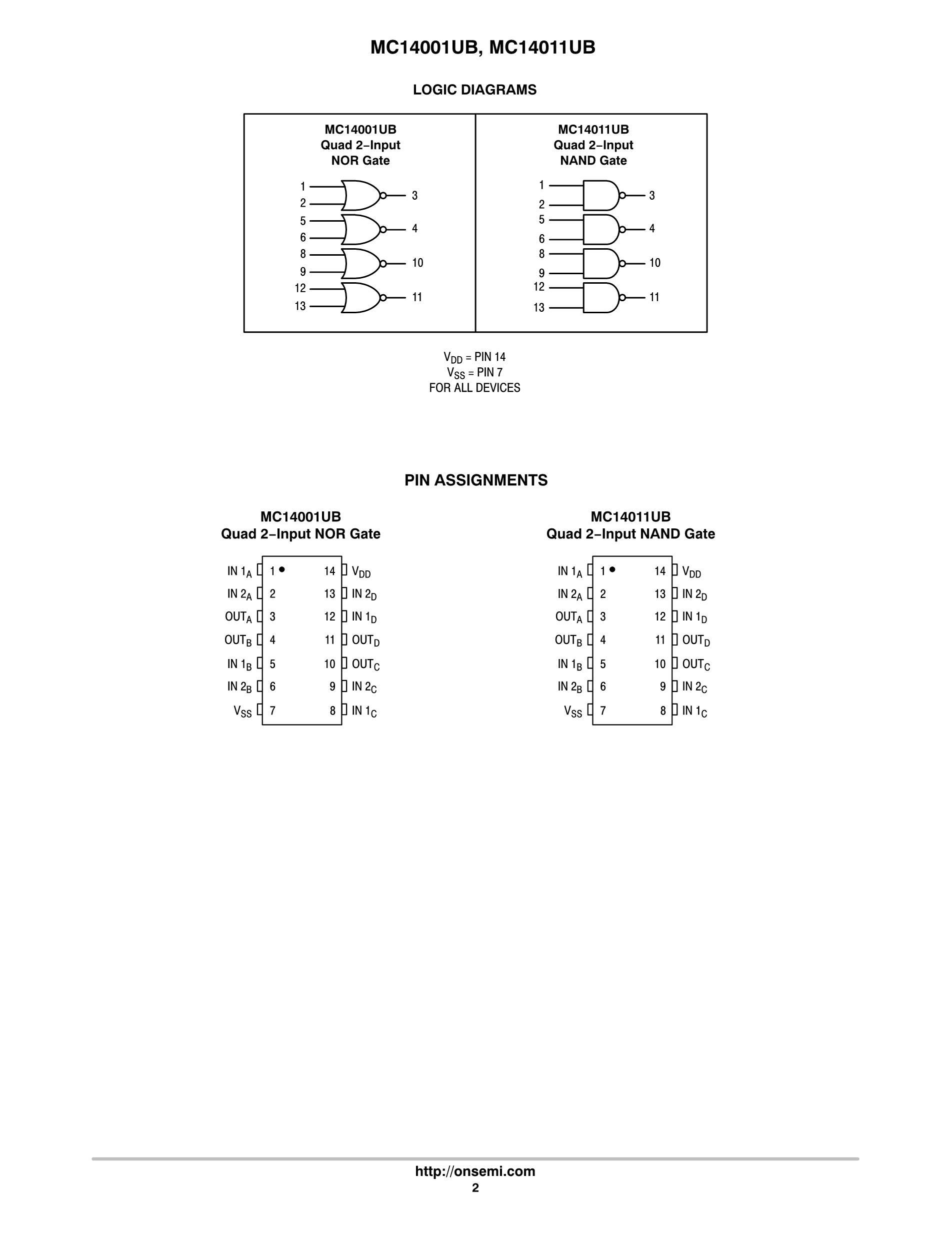 MC14585BDR2G's pdf picture 2