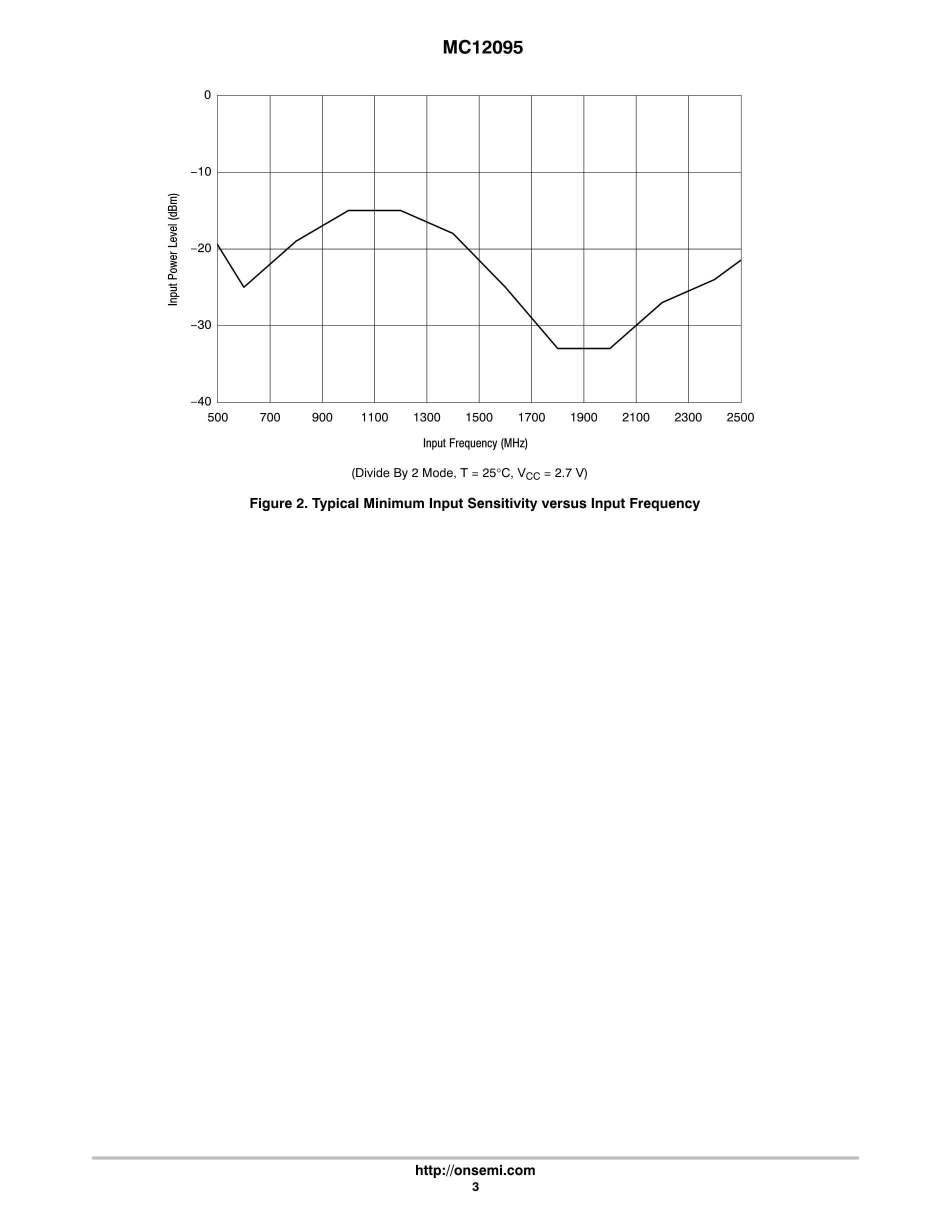 MC12026ADR2's pdf picture 3