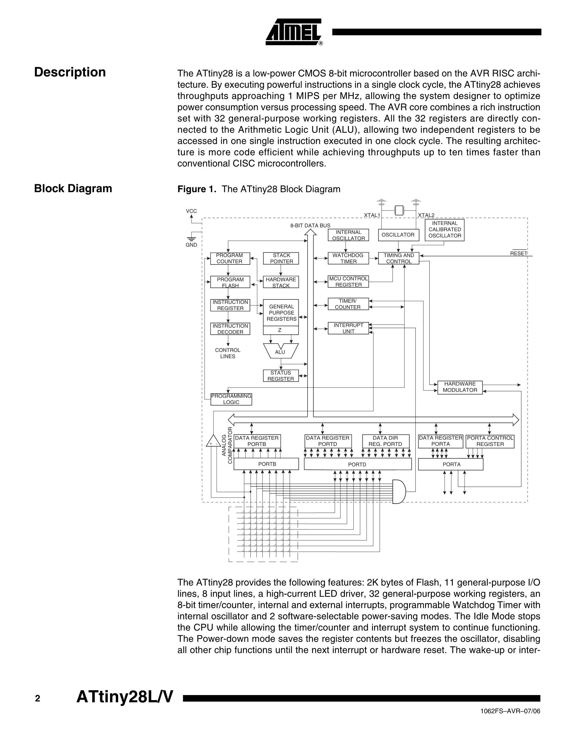 ATTINY26I-8SI's pdf picture 2