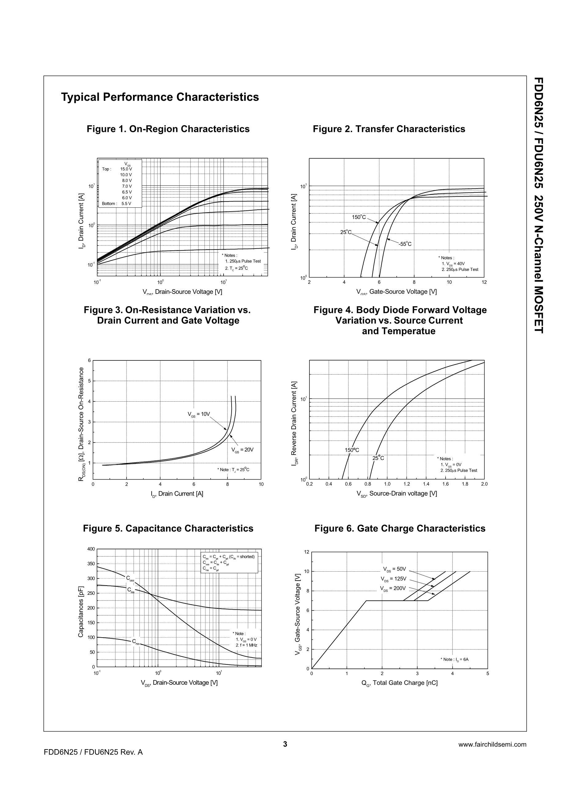 FDD6778A's pdf picture 3