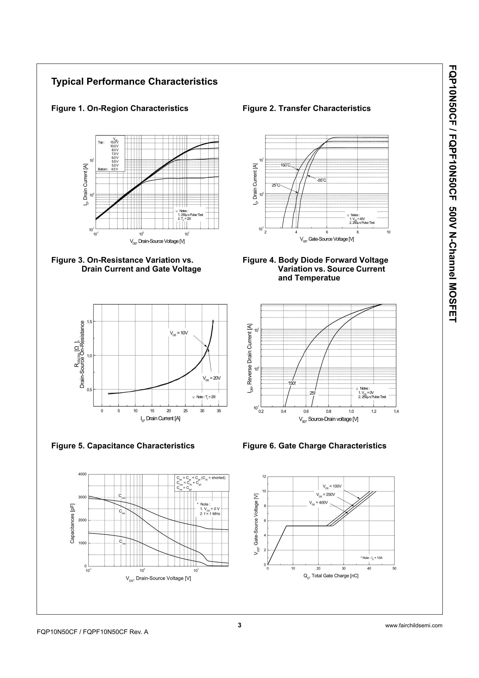 FQP18N50-AV2's pdf picture 3