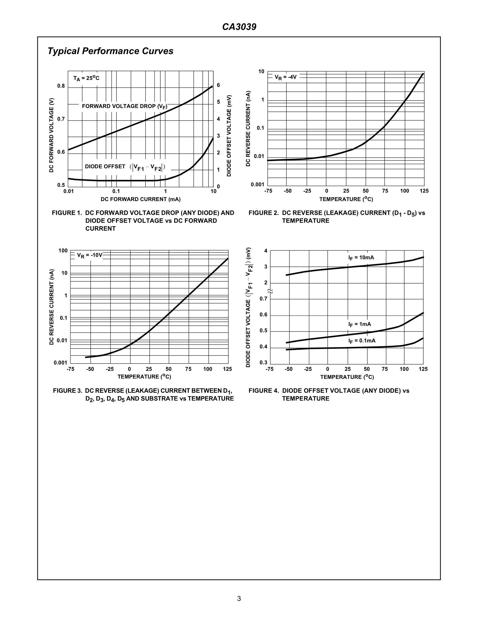 30393's pdf picture 3