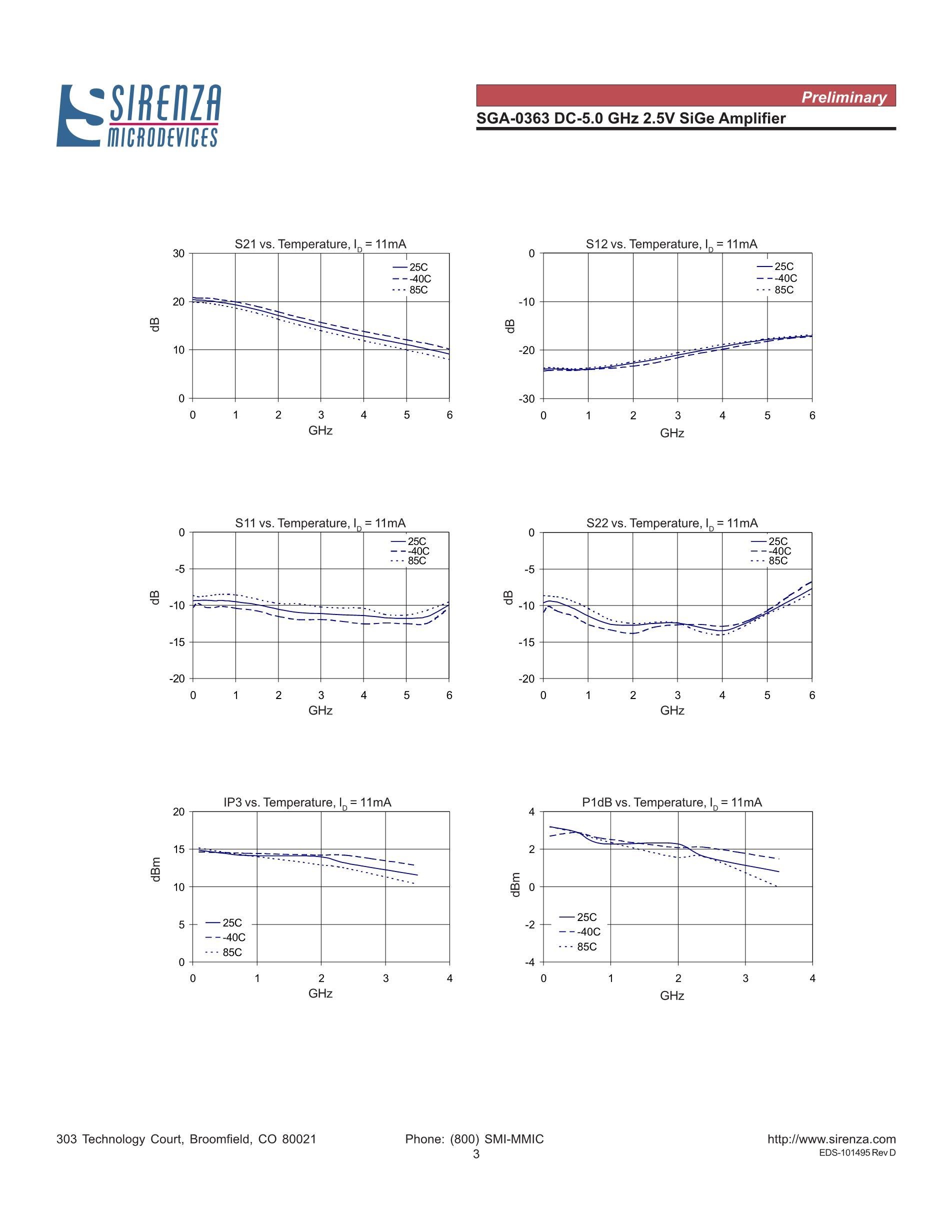 SGA-363's pdf picture 3