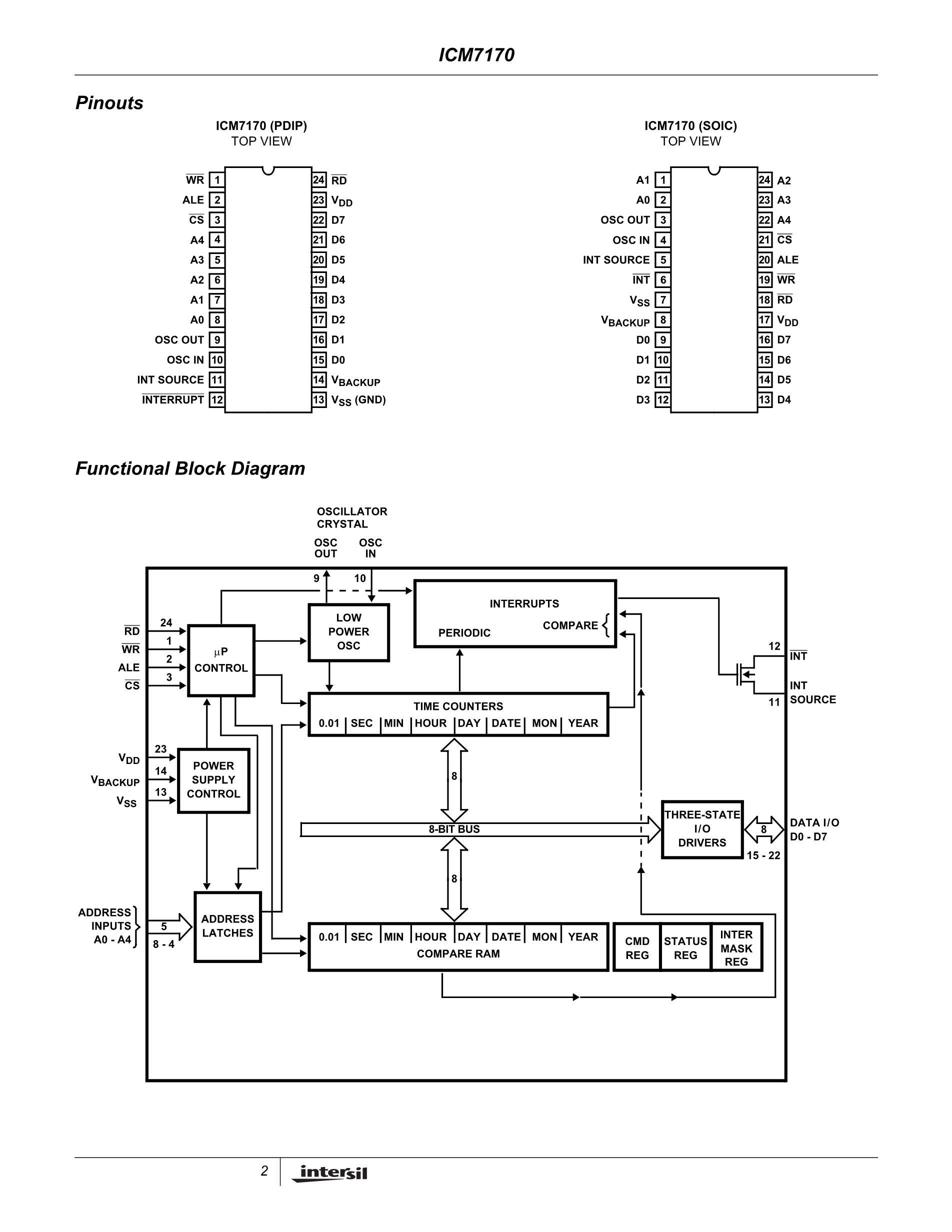 ICM7228BIPI's pdf picture 2