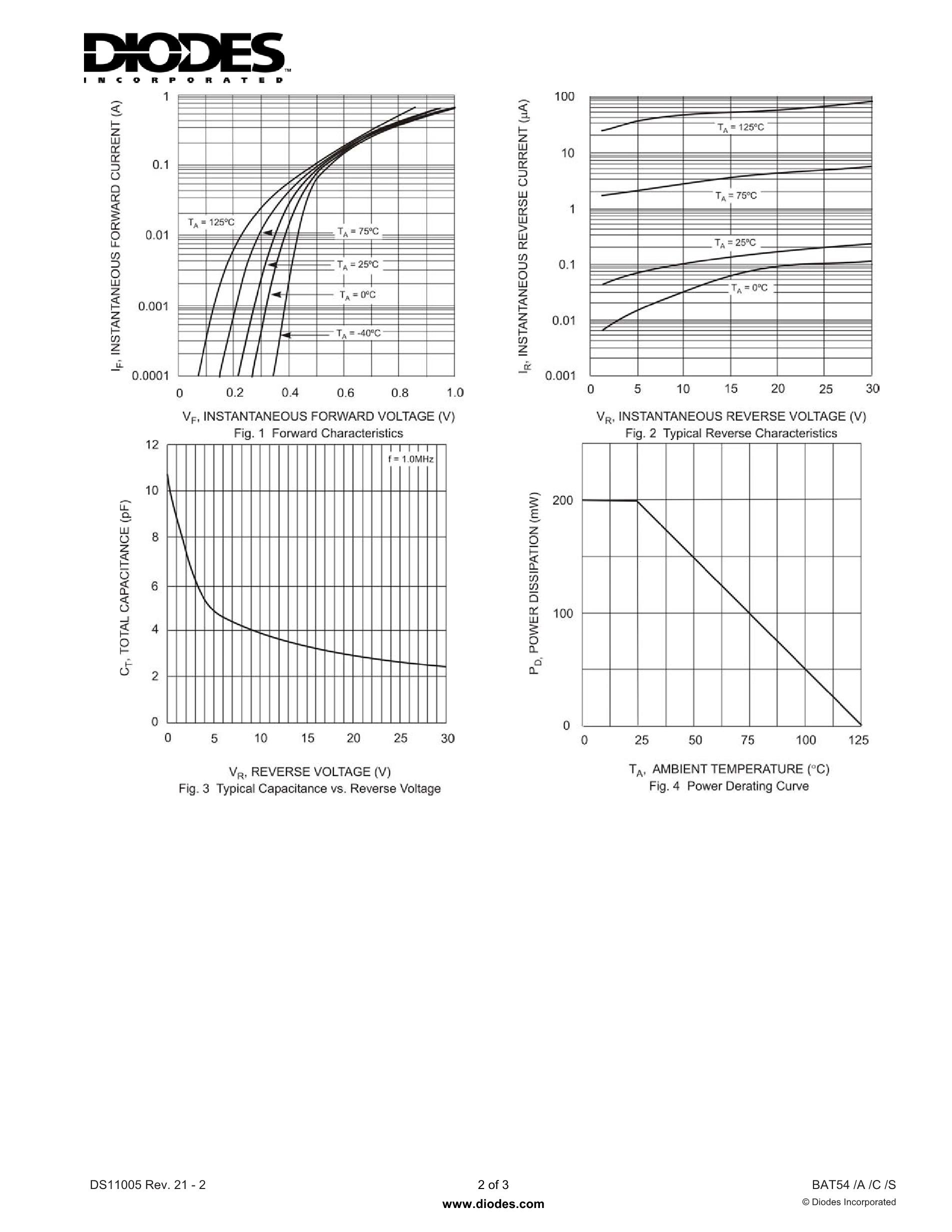 BAT545's pdf picture 2