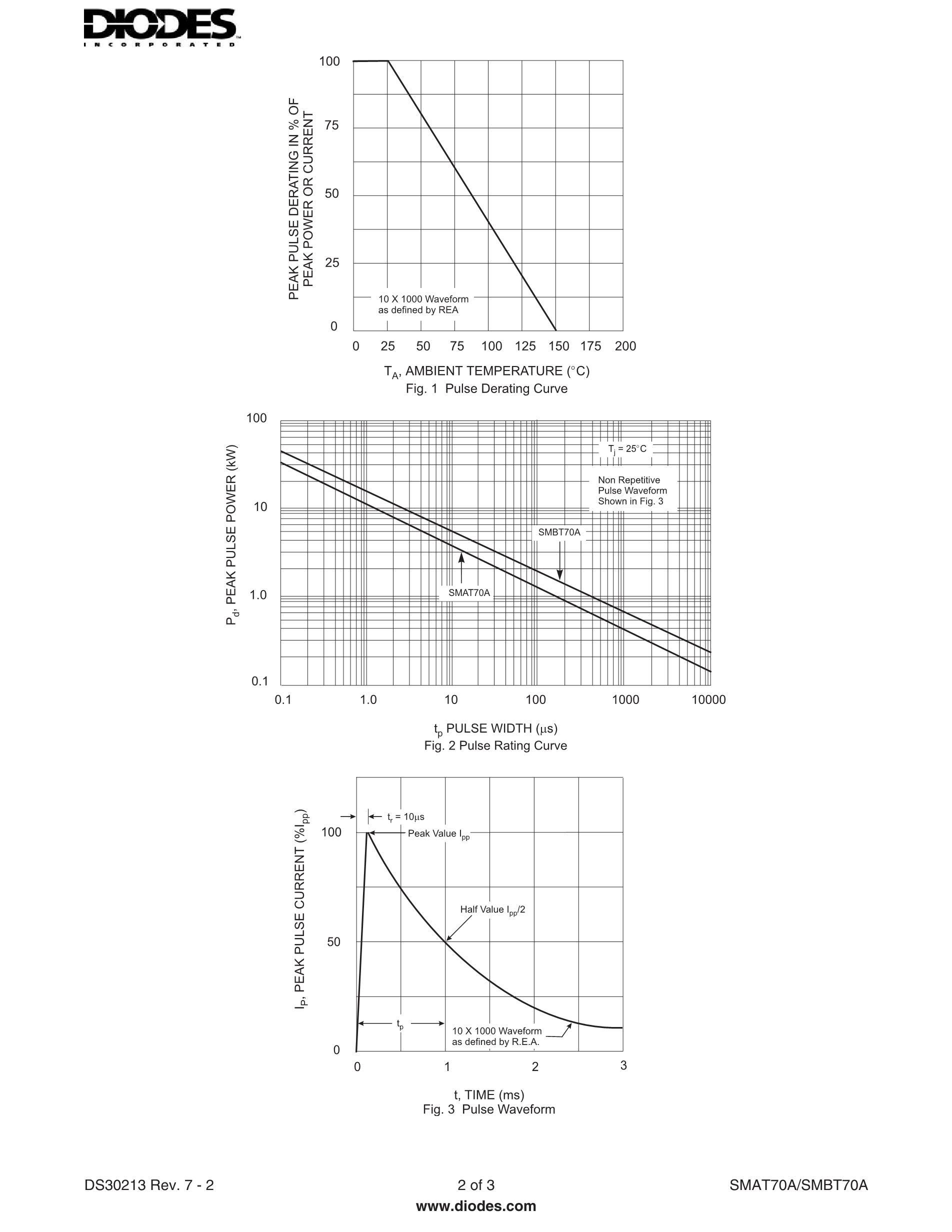 SMBTA92E-6327's pdf picture 2