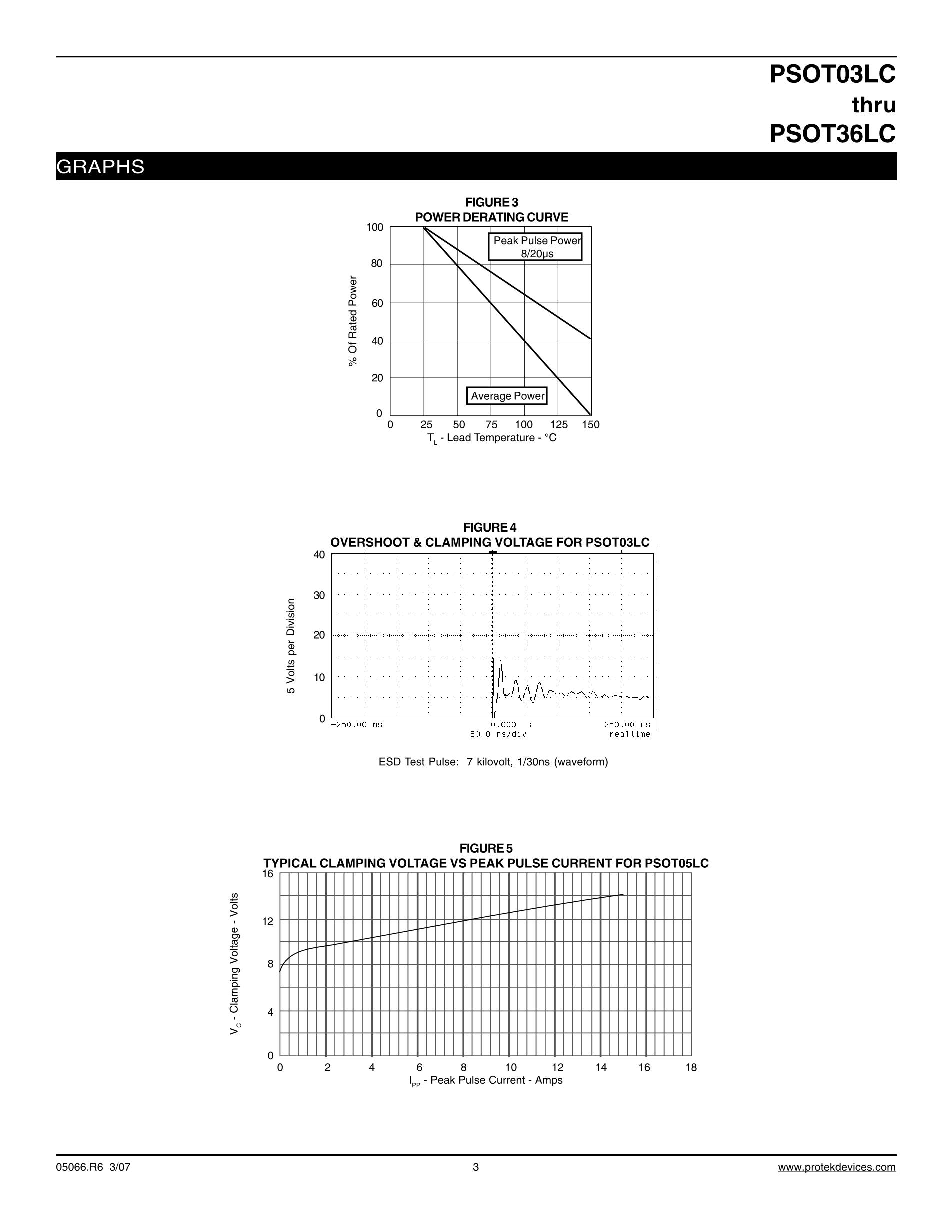24-7068-7608's pdf picture 3