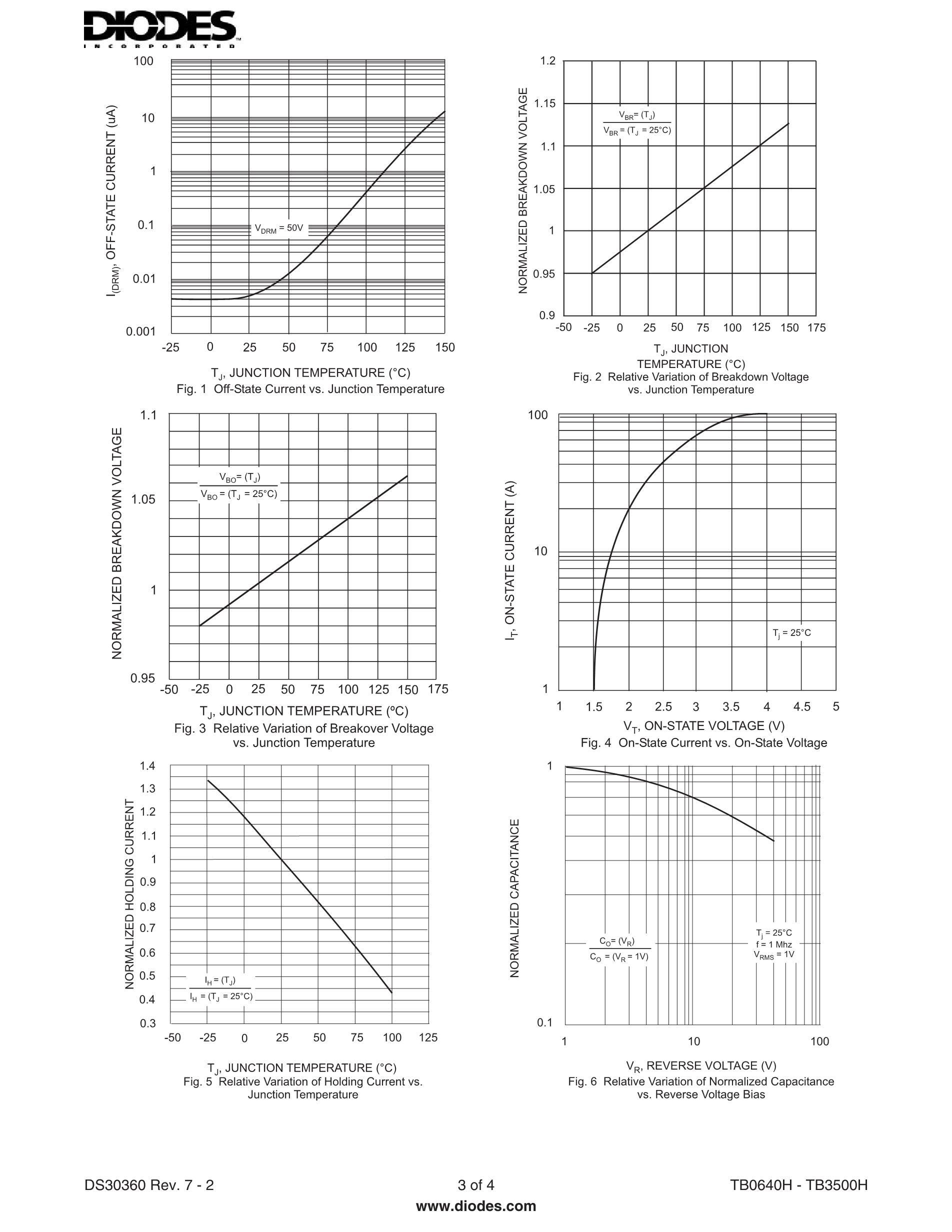 TB1331FG's pdf picture 3