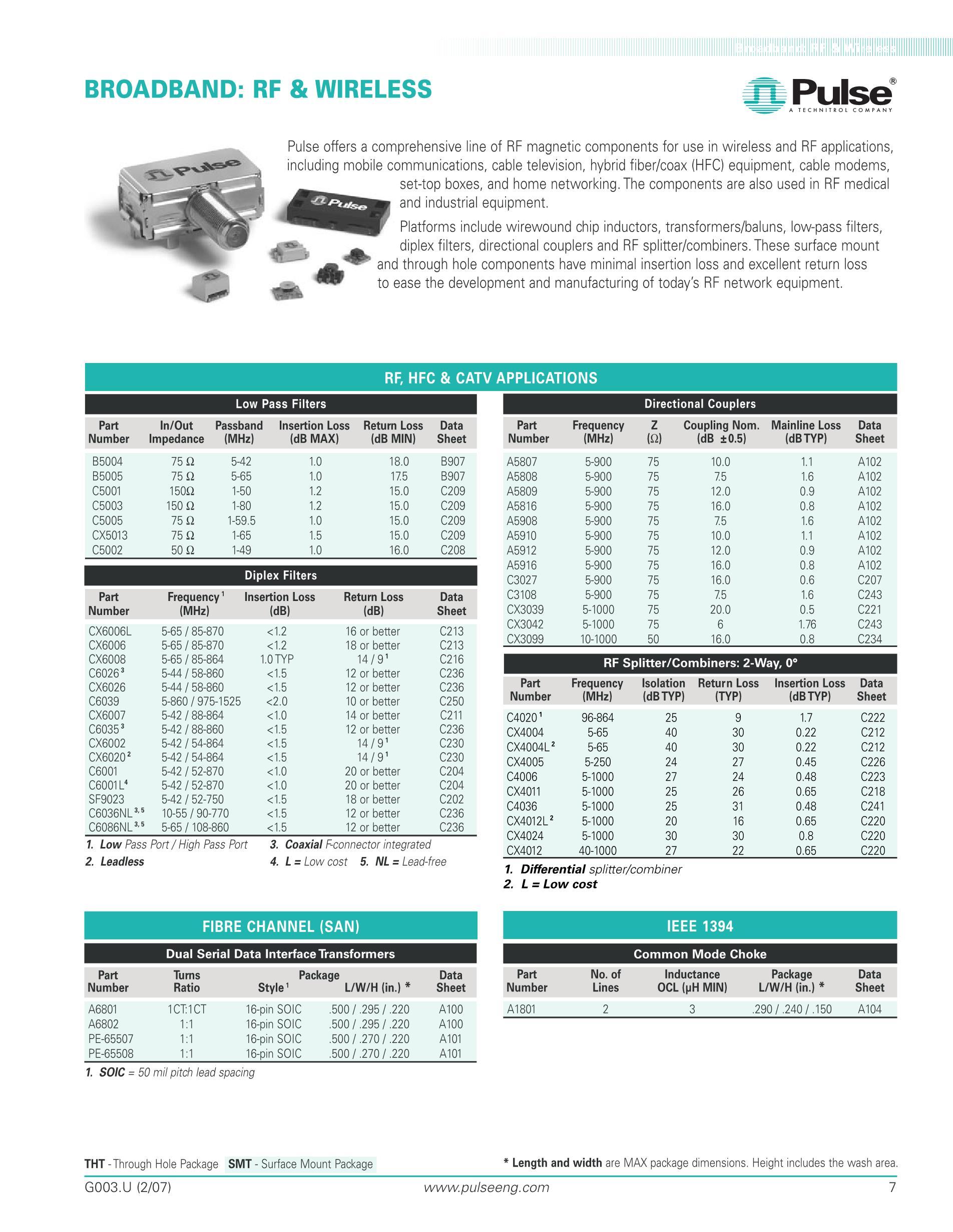 CX20548P's pdf picture 1