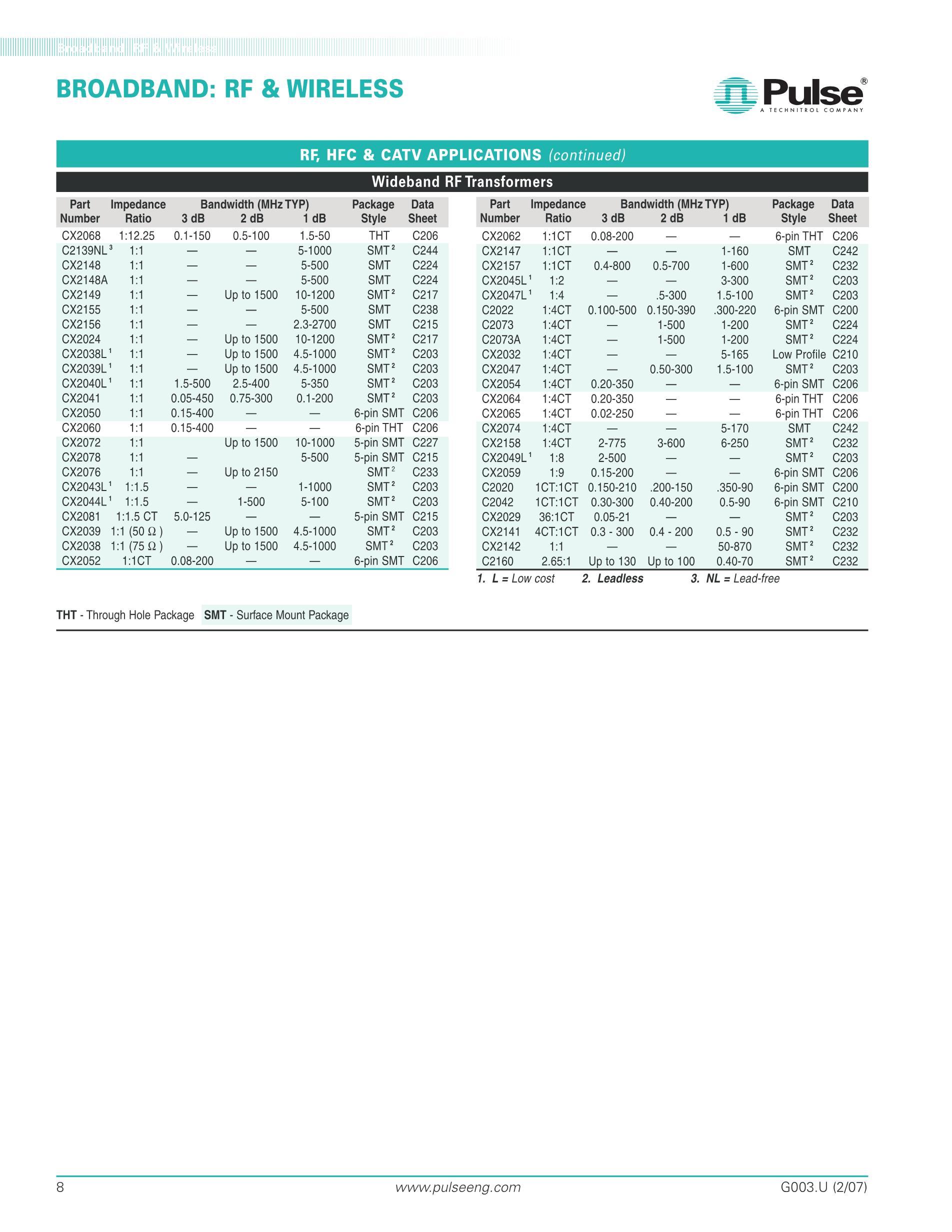 CX20548P's pdf picture 2