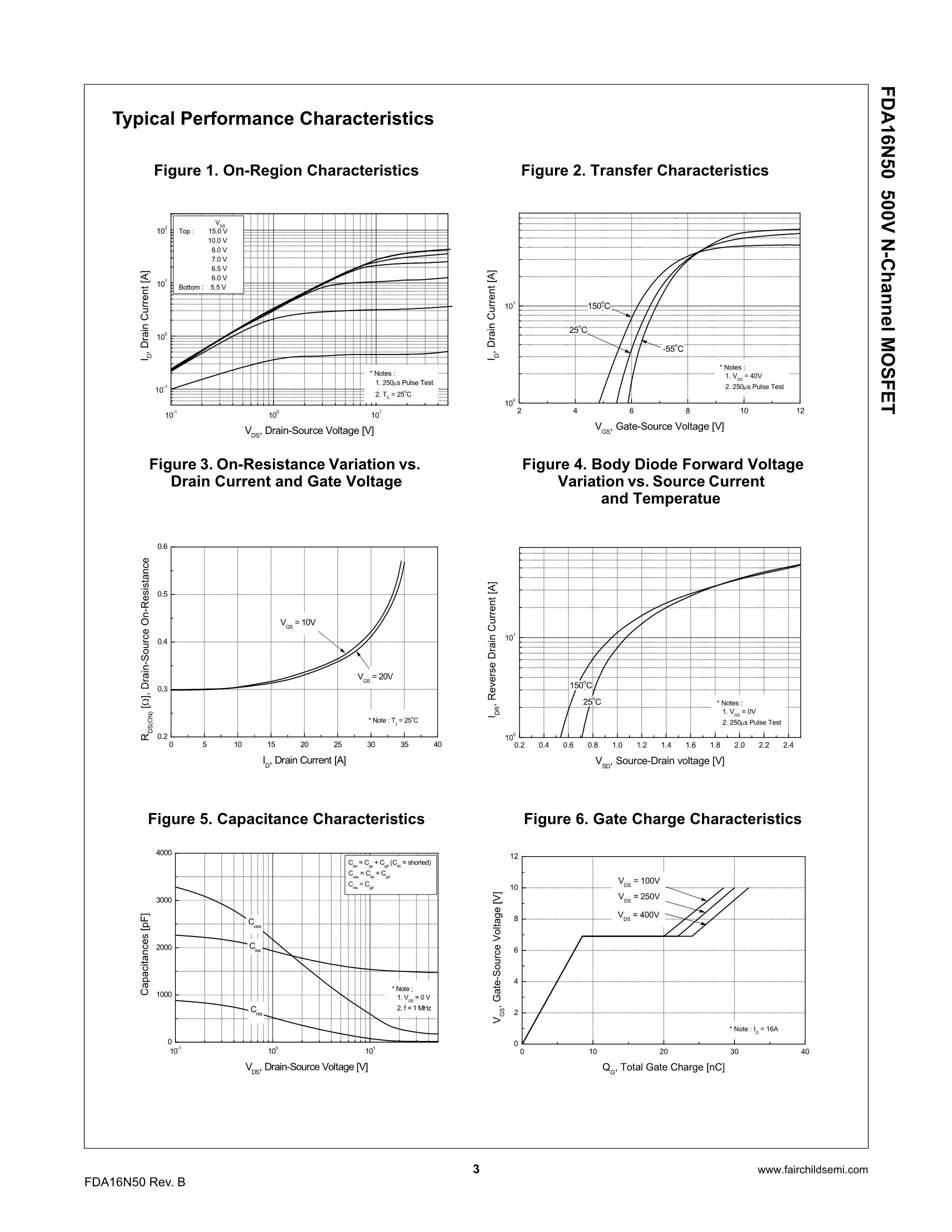 FDA15S064's pdf picture 3