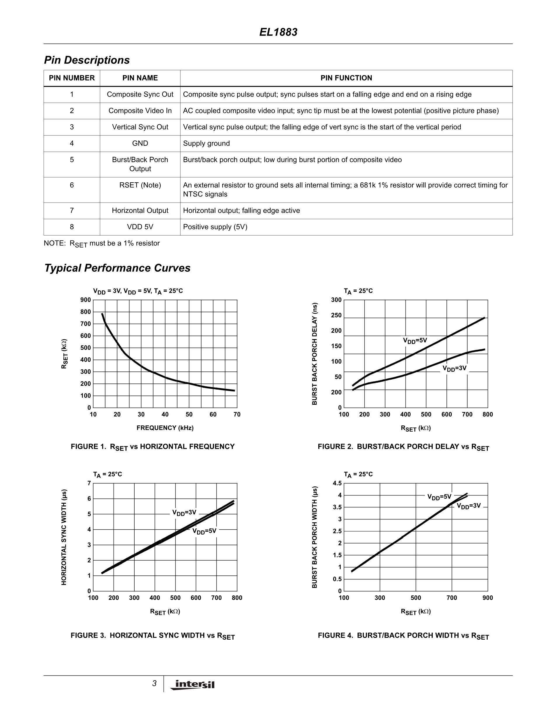EL1881CN's pdf picture 3