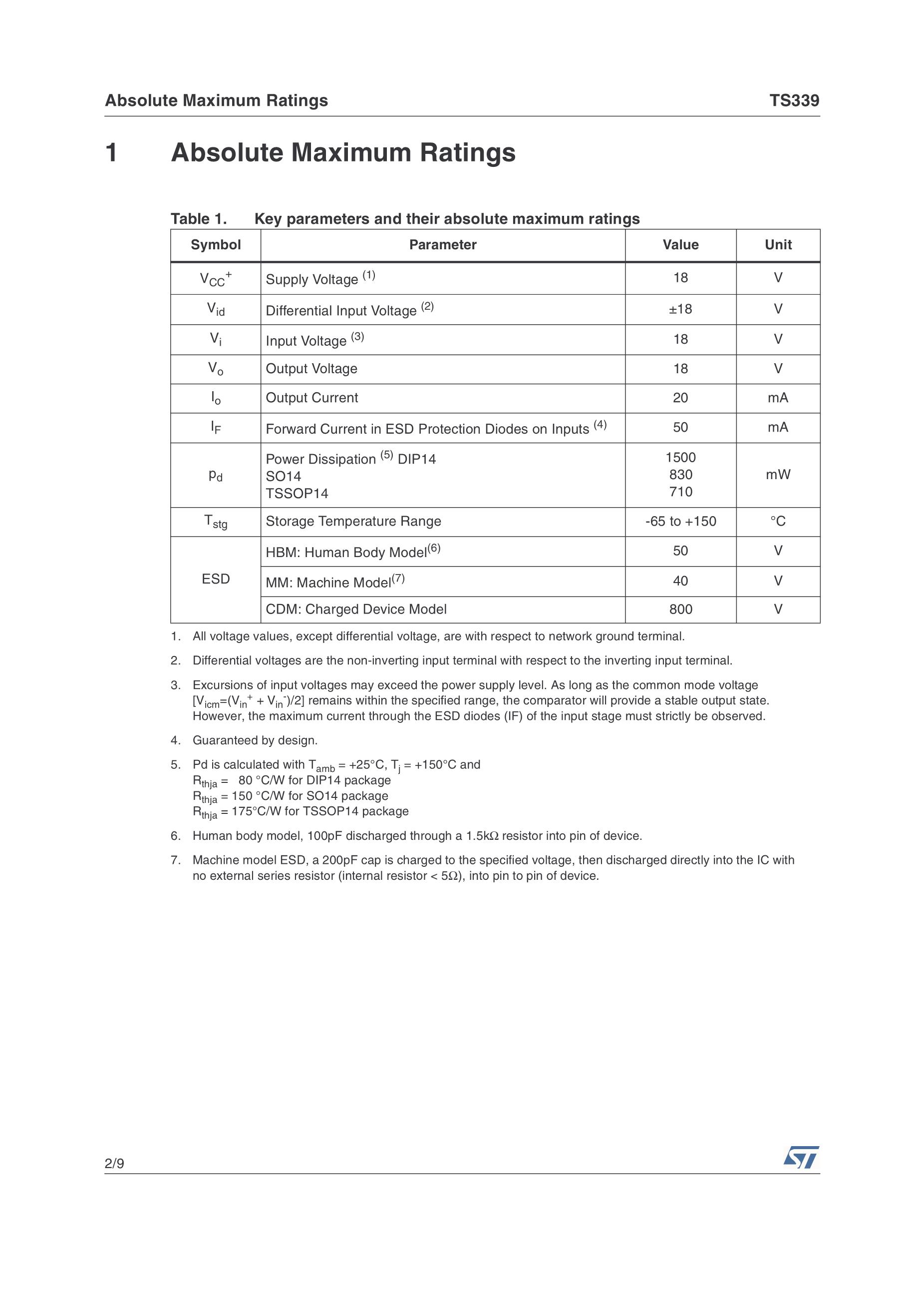 TS331ICT's pdf picture 2