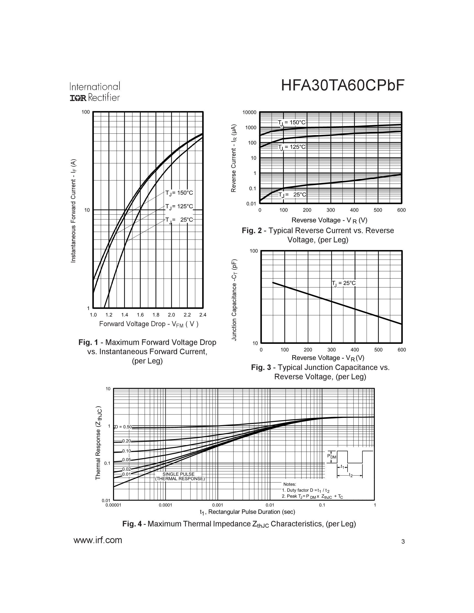 HFA320NJ40D's pdf picture 3