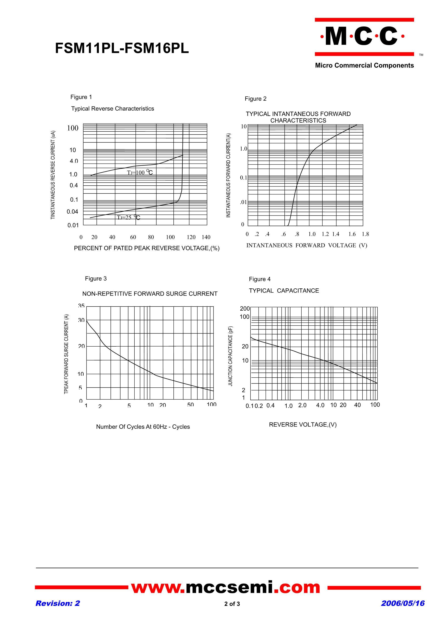 FSM102T's pdf picture 2