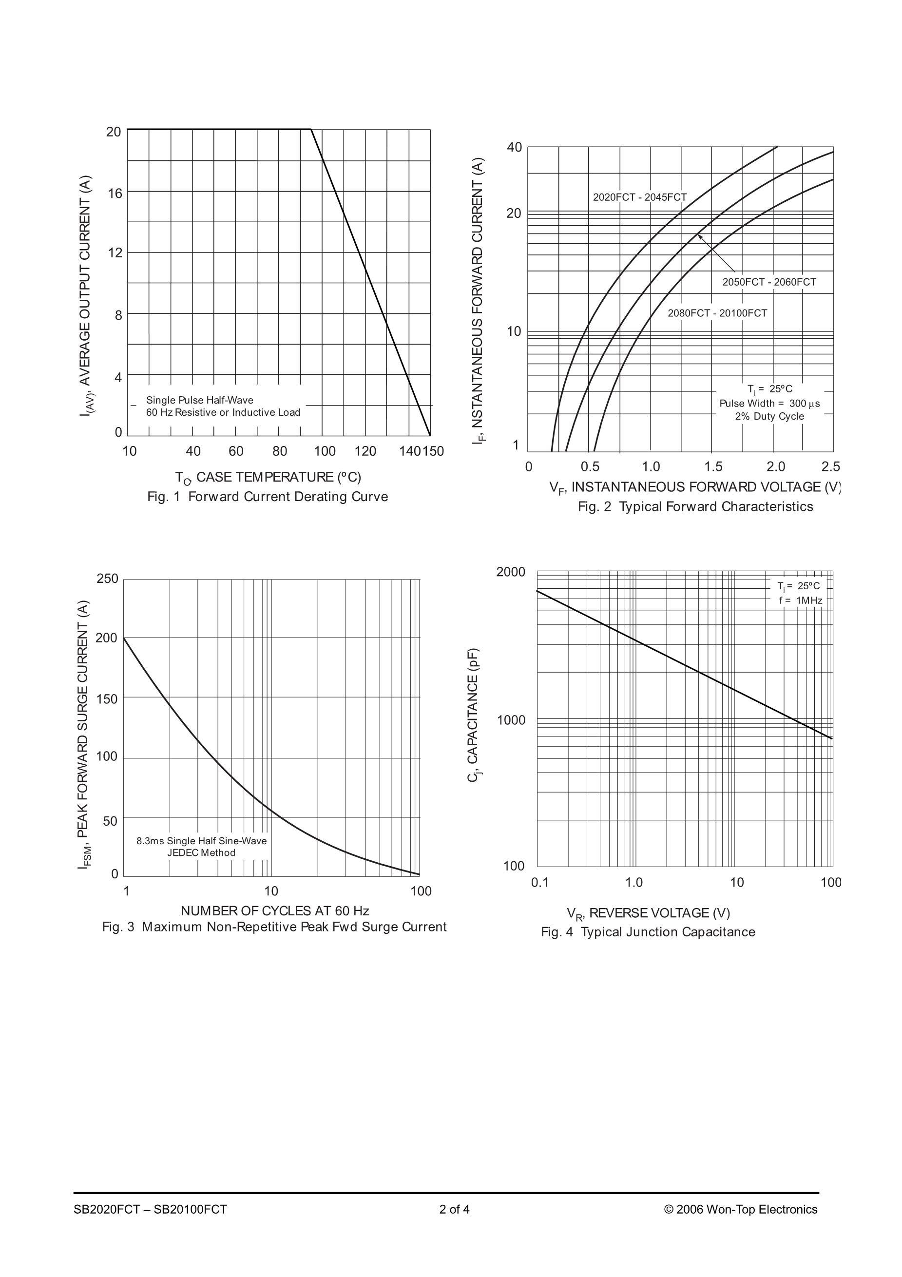 SB20100LCT's pdf picture 2