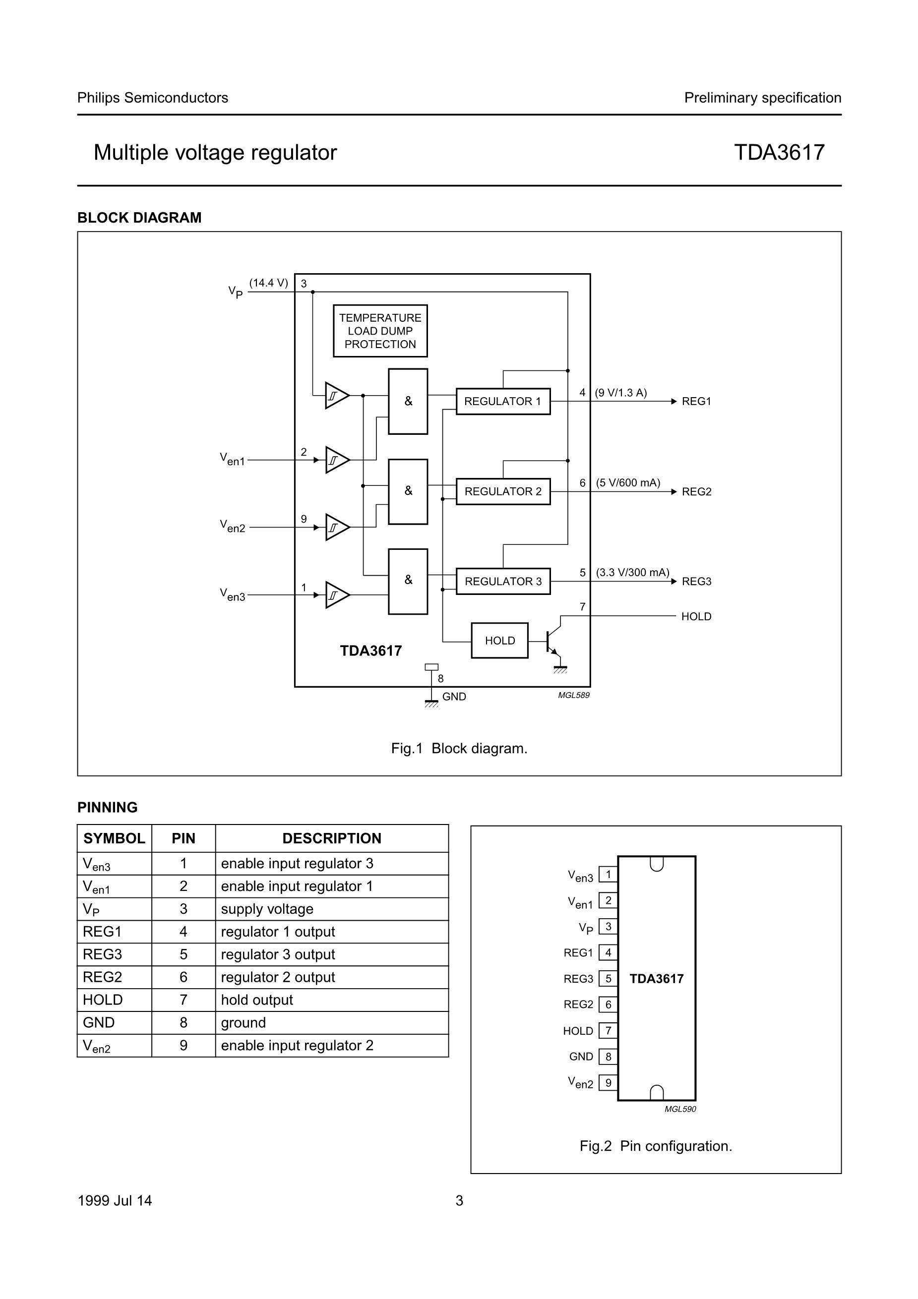 TDA3681J's pdf picture 3