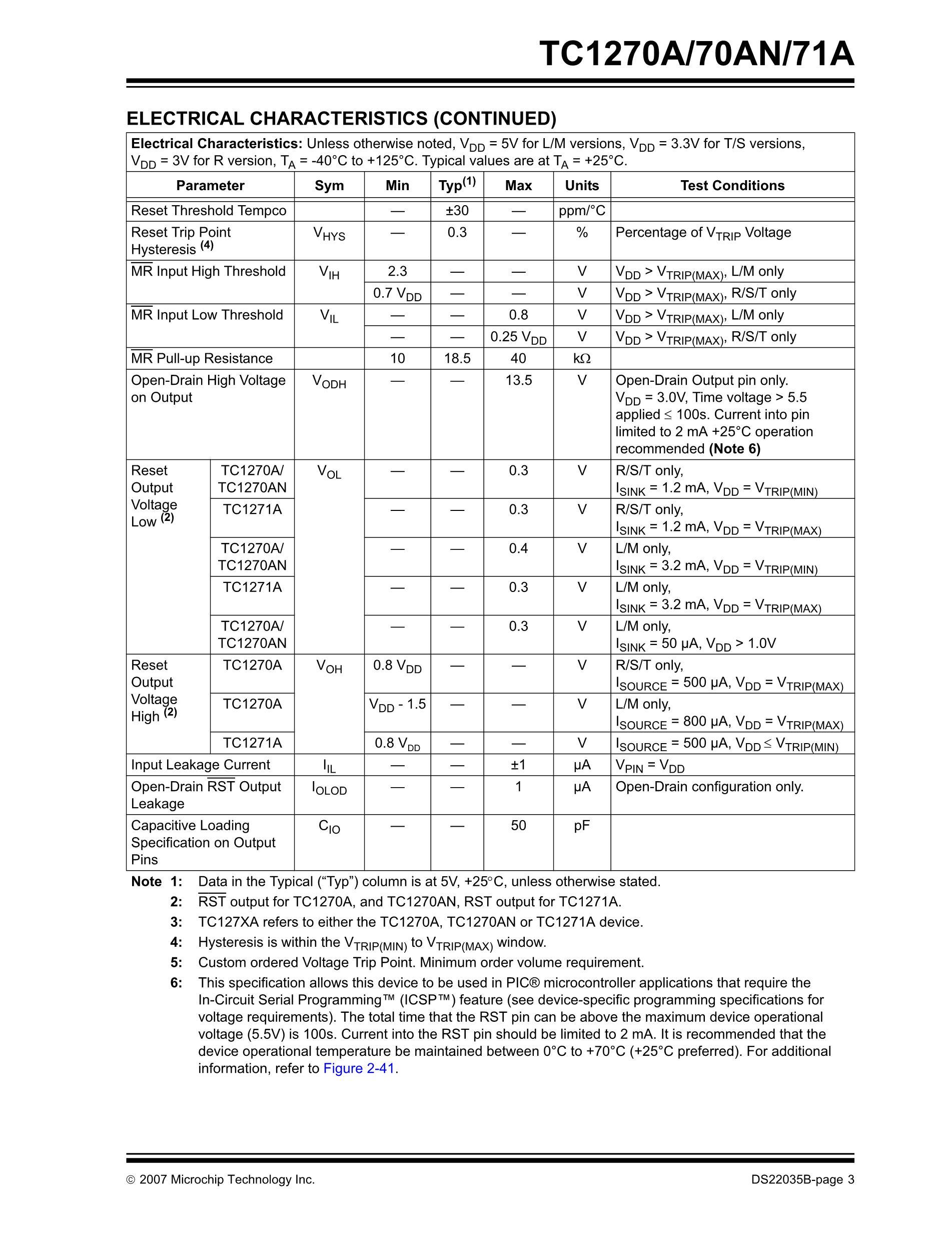 TC1275-20ENBTR's pdf picture 3