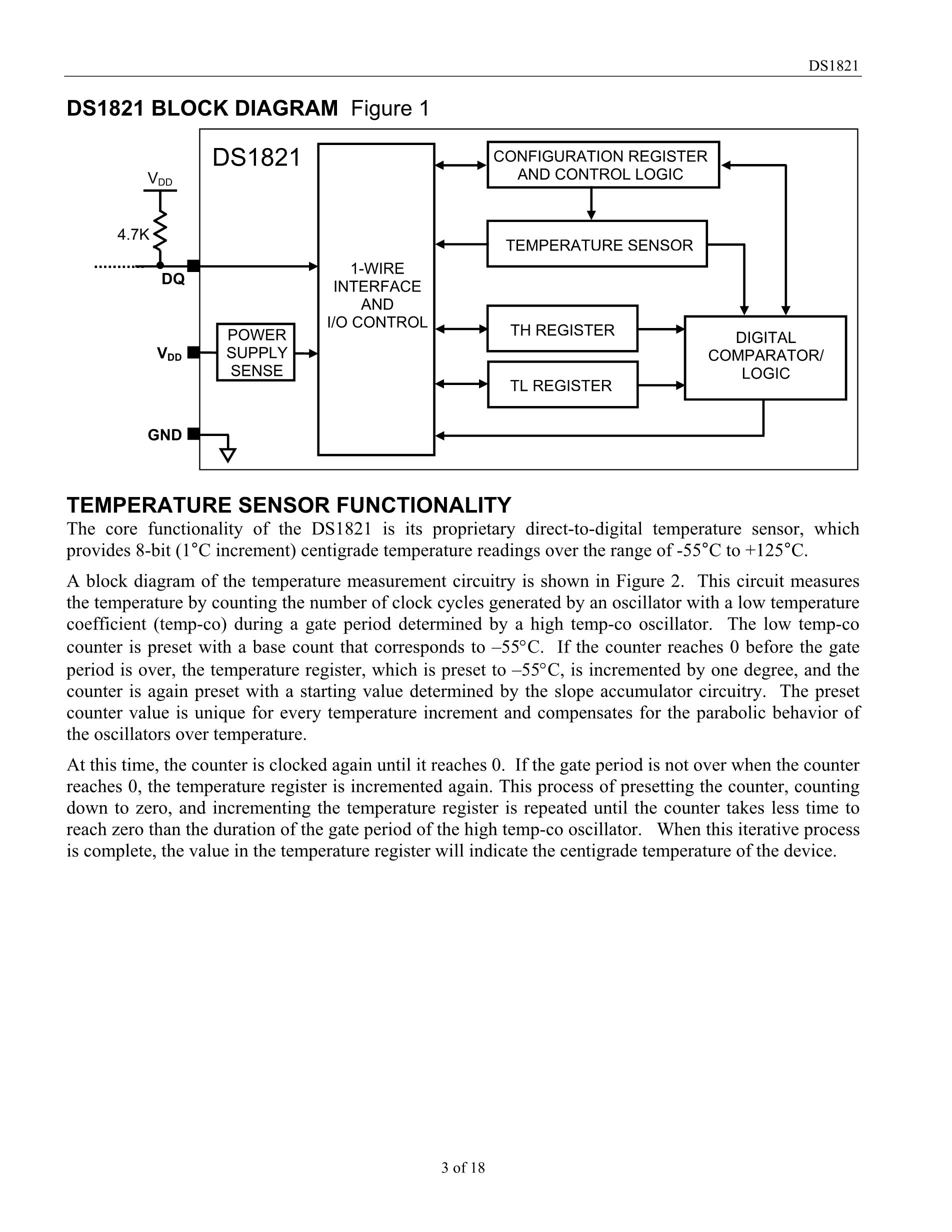 DS1821's pdf picture 3