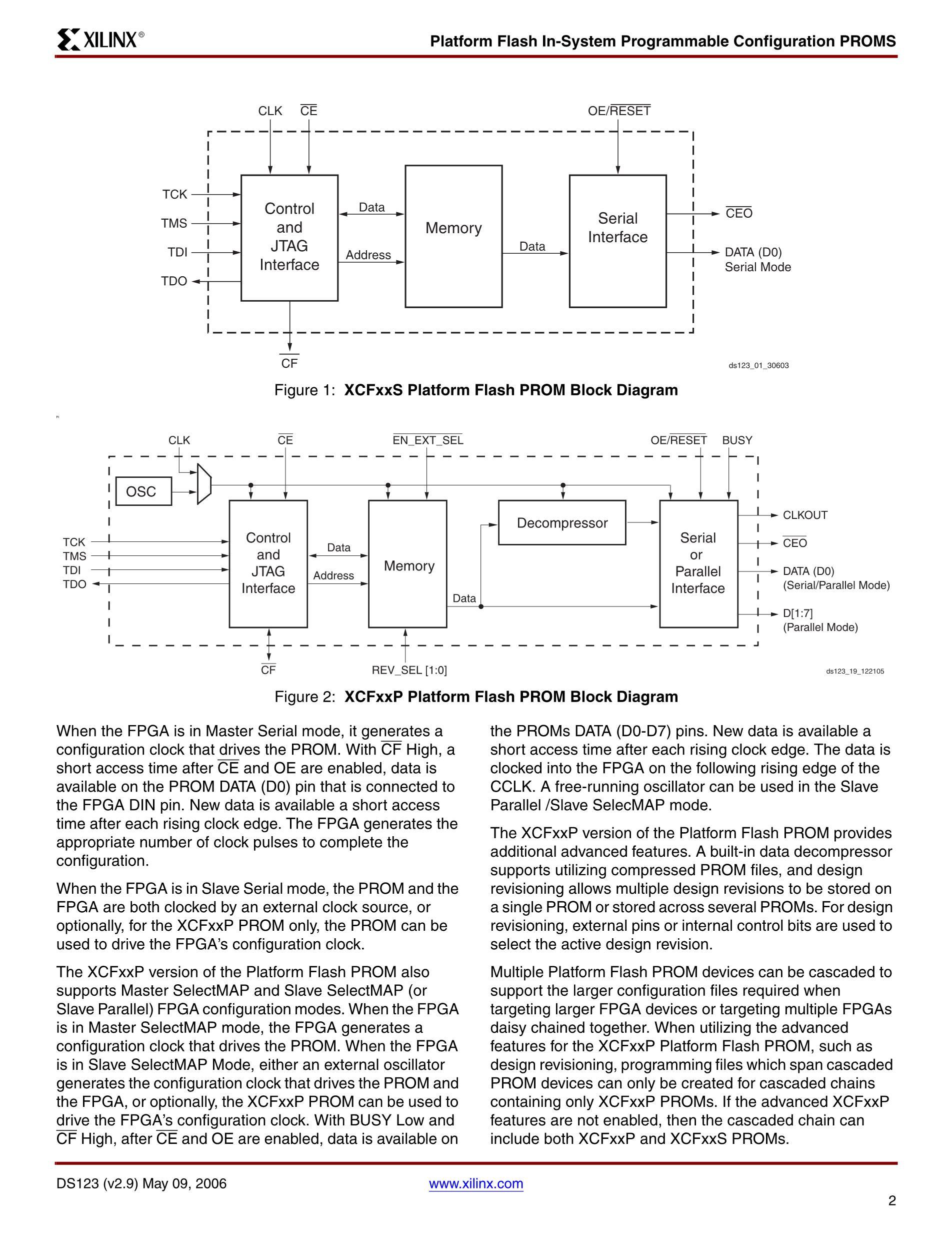 XCF01SVOG20C's pdf picture 2