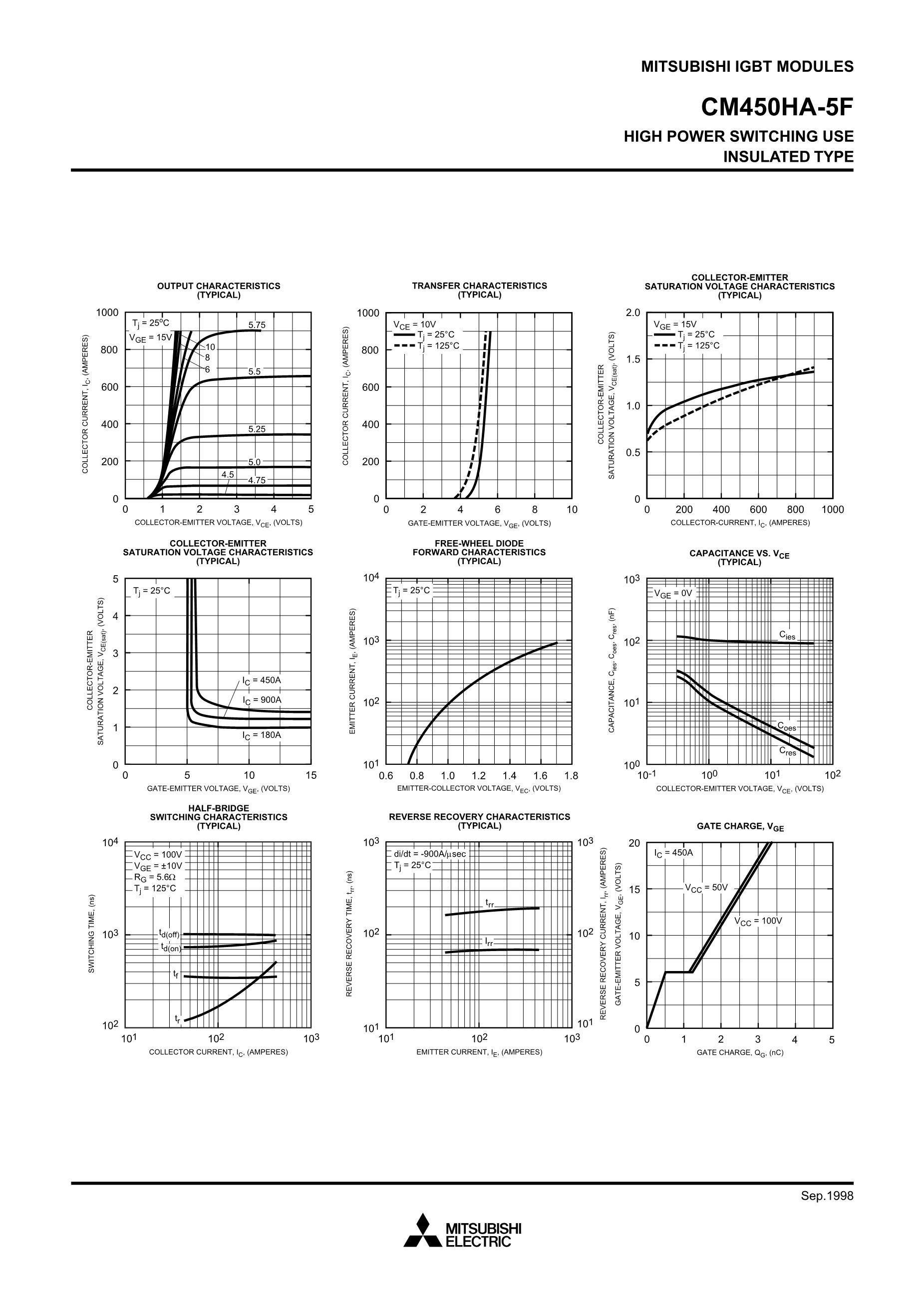 HA-FF33C-UE's pdf picture 3